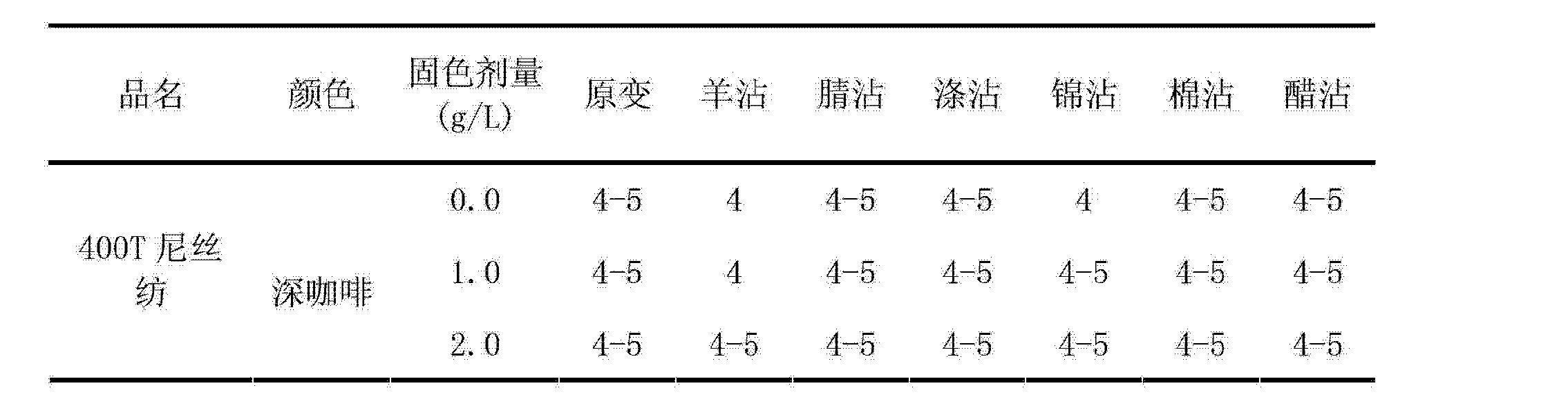 Figure CN103147304AD00063
