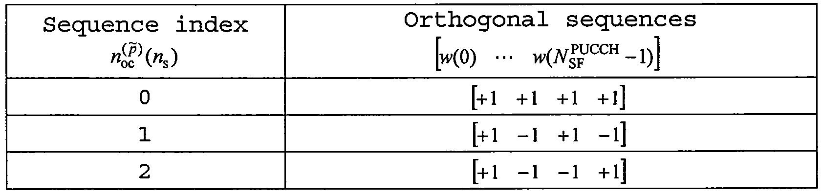 Figure 112016503215164-pct00004