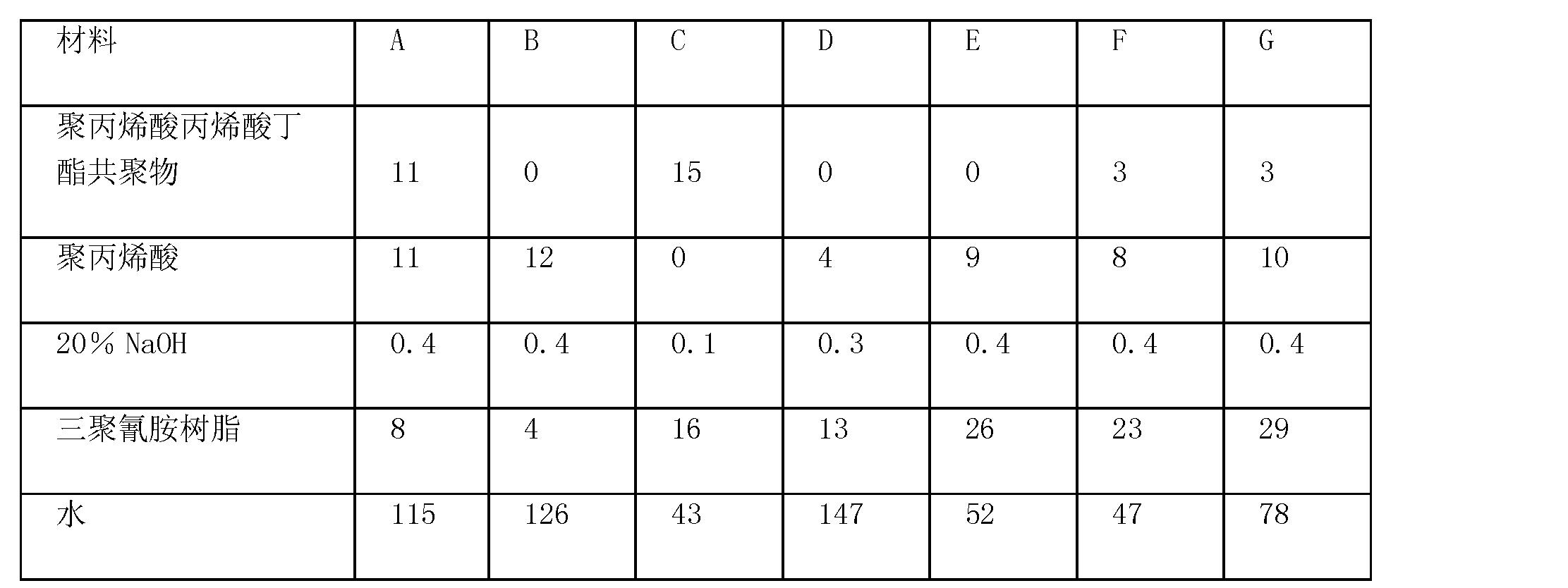 Figure CN101715338BD00262