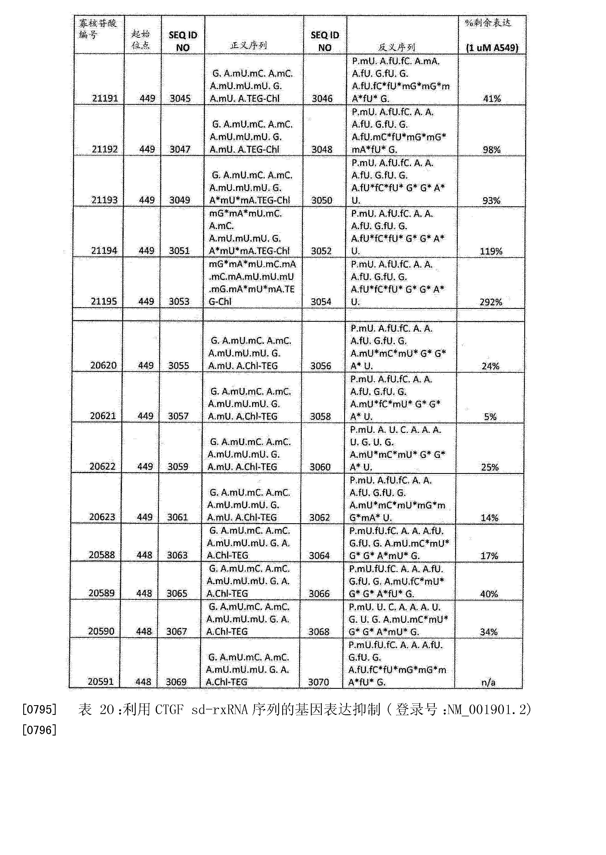 Figure CN103108642BD01801