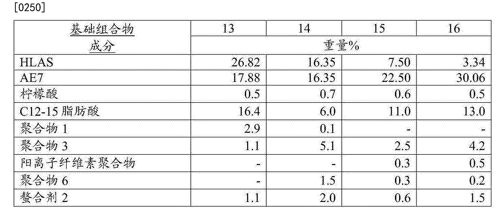 Figure CN107820515AD00332