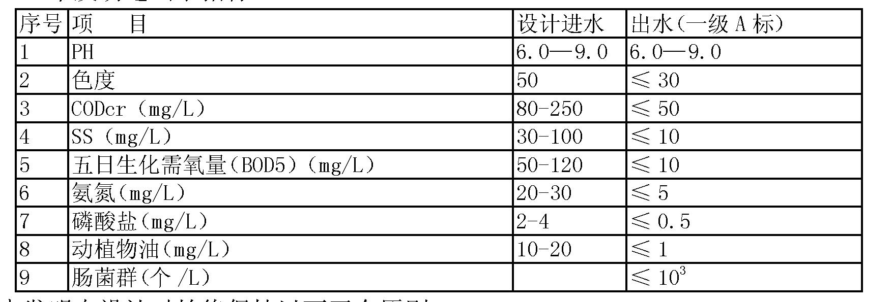 Figure CN103159383AD00051