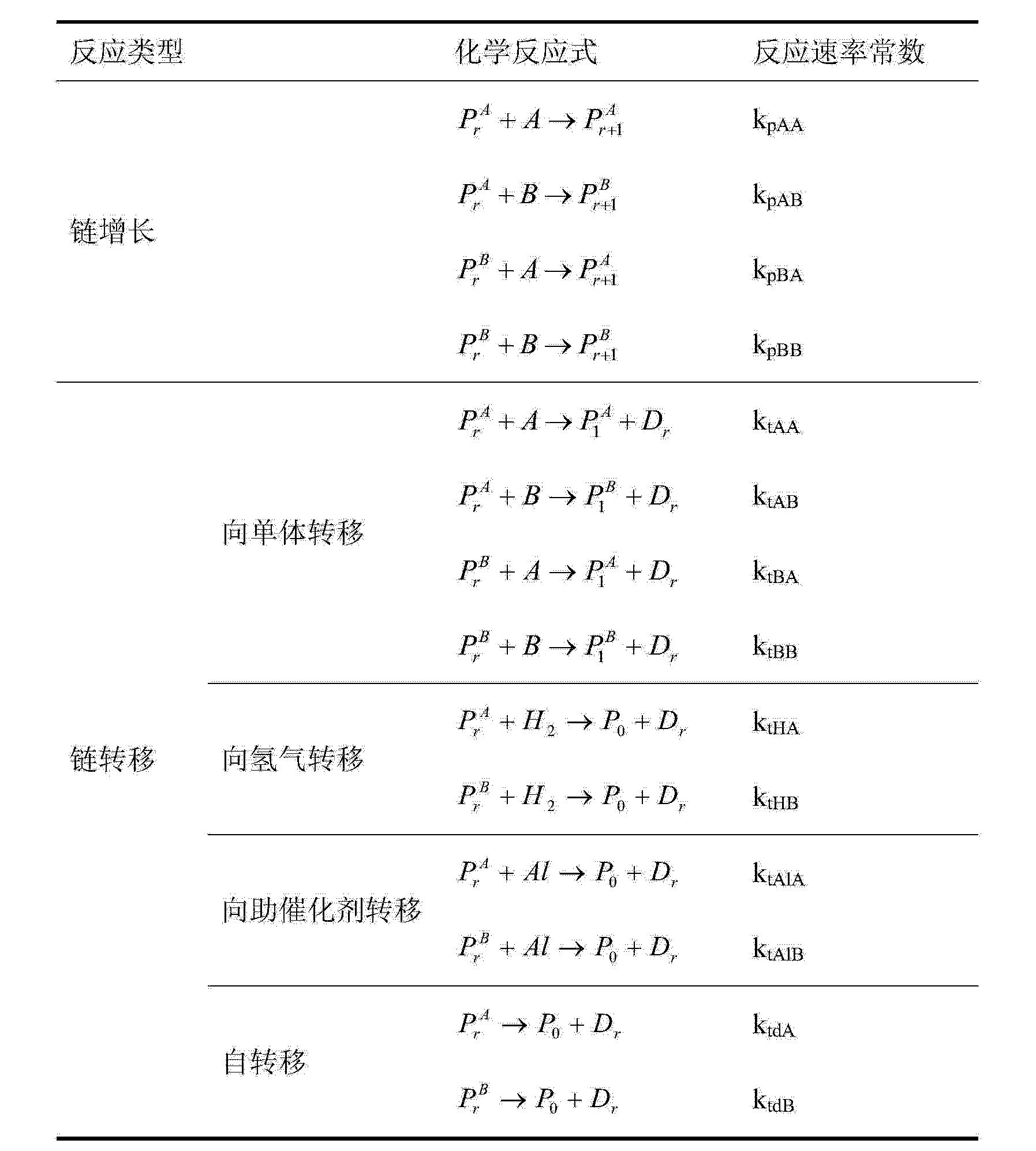 Figure CN104166783AD00061