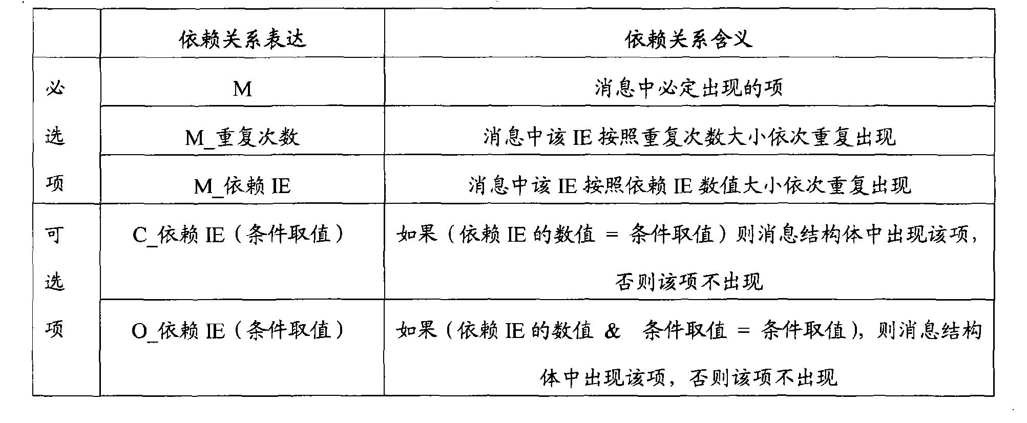 Figure CN101370003BD00061