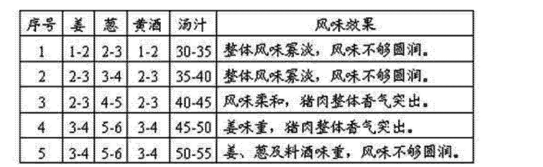 Figure CN102630959BD00081
