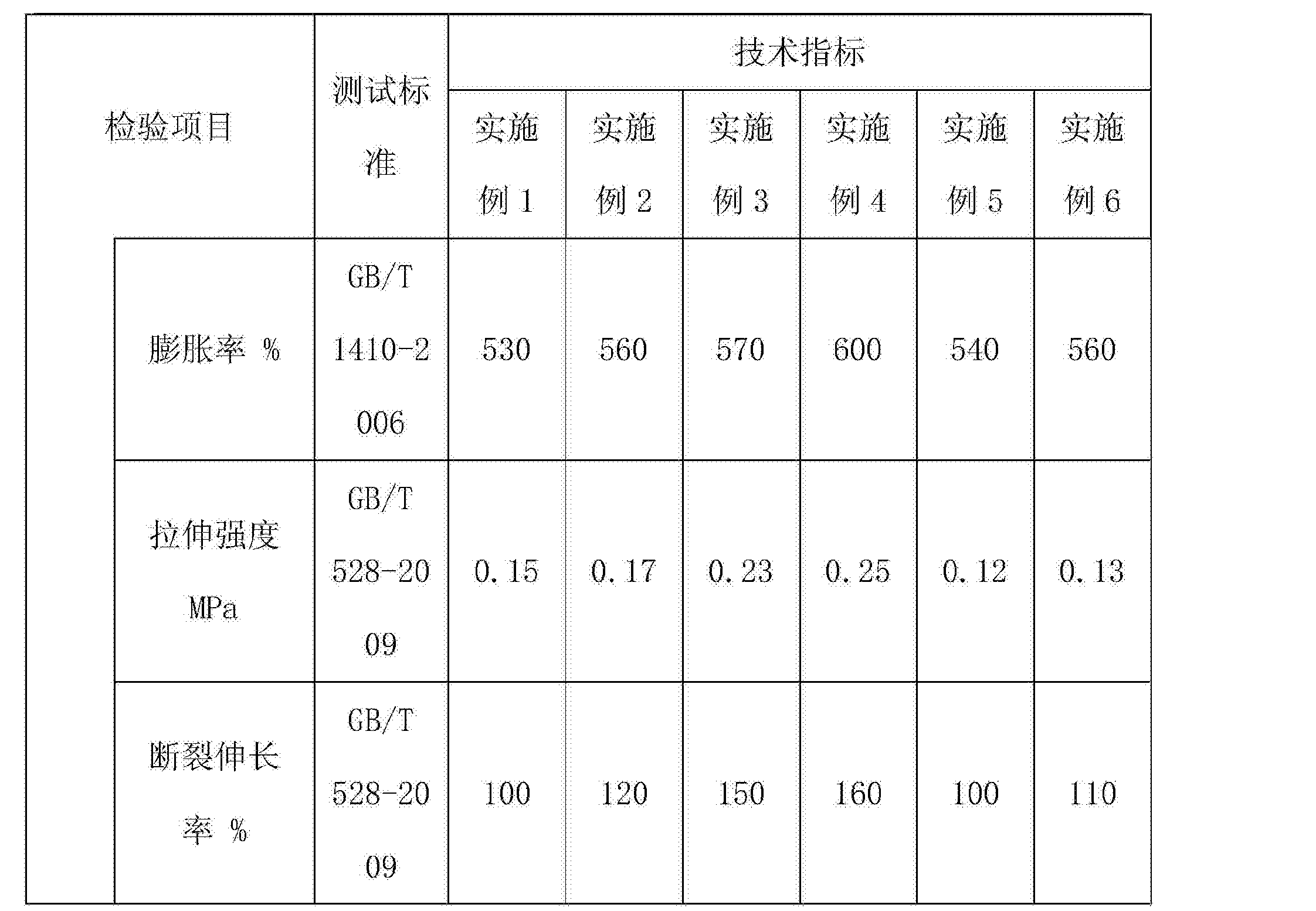 Figure CN103665891BD00101