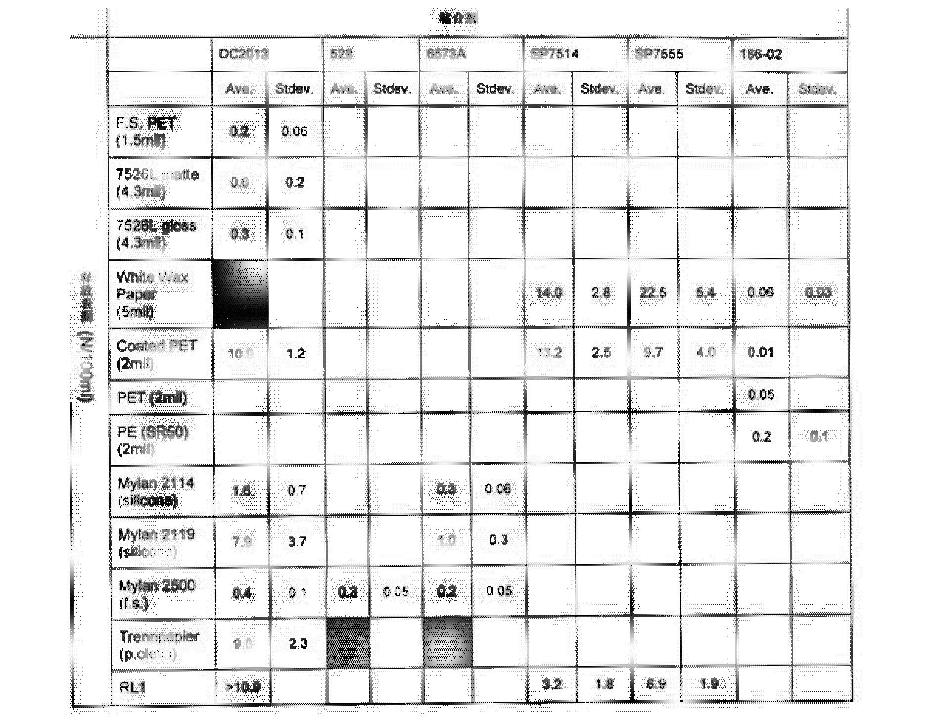 Figure CN103502908AD00091