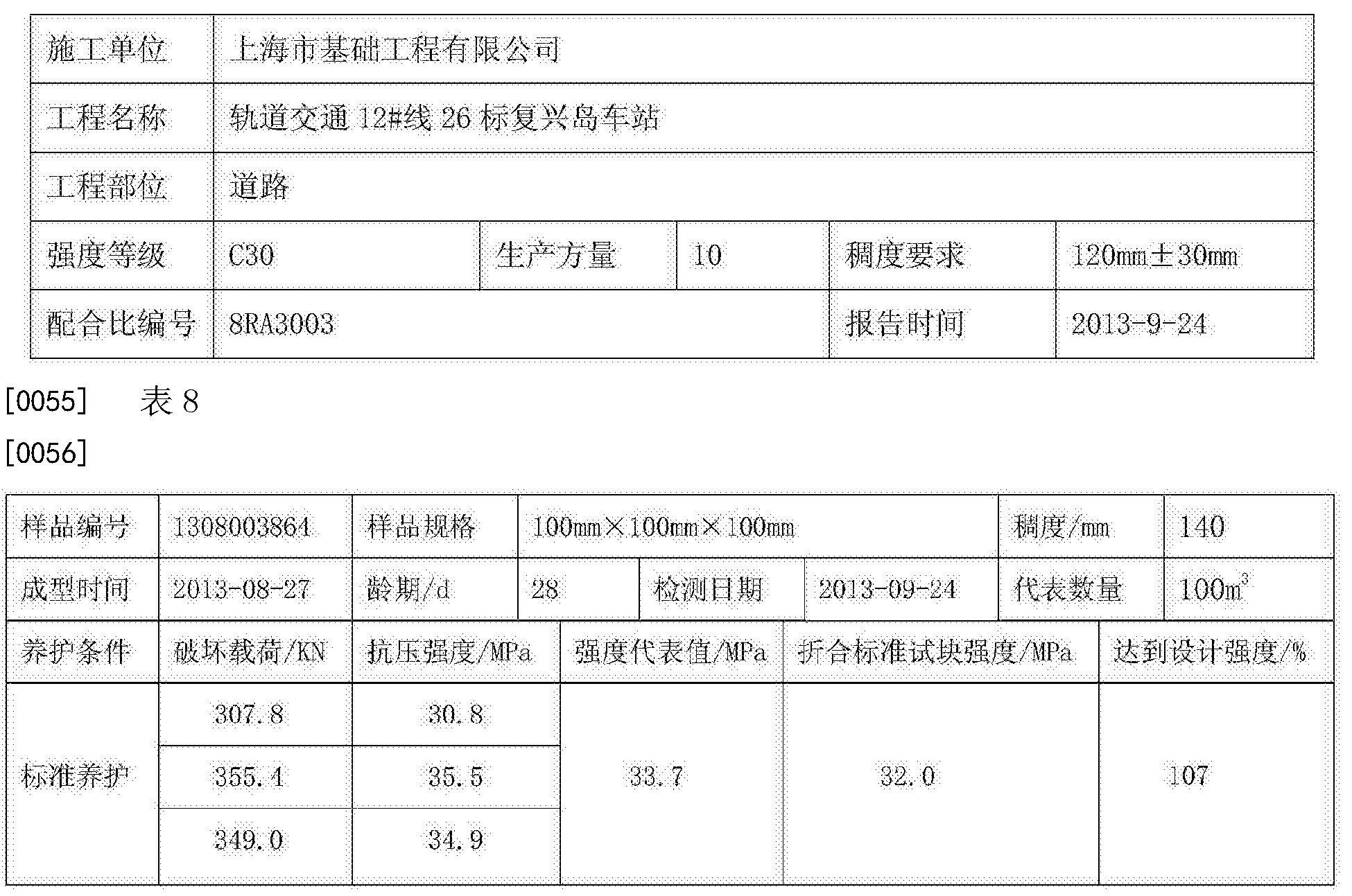 Figure CN103864357BD00072
