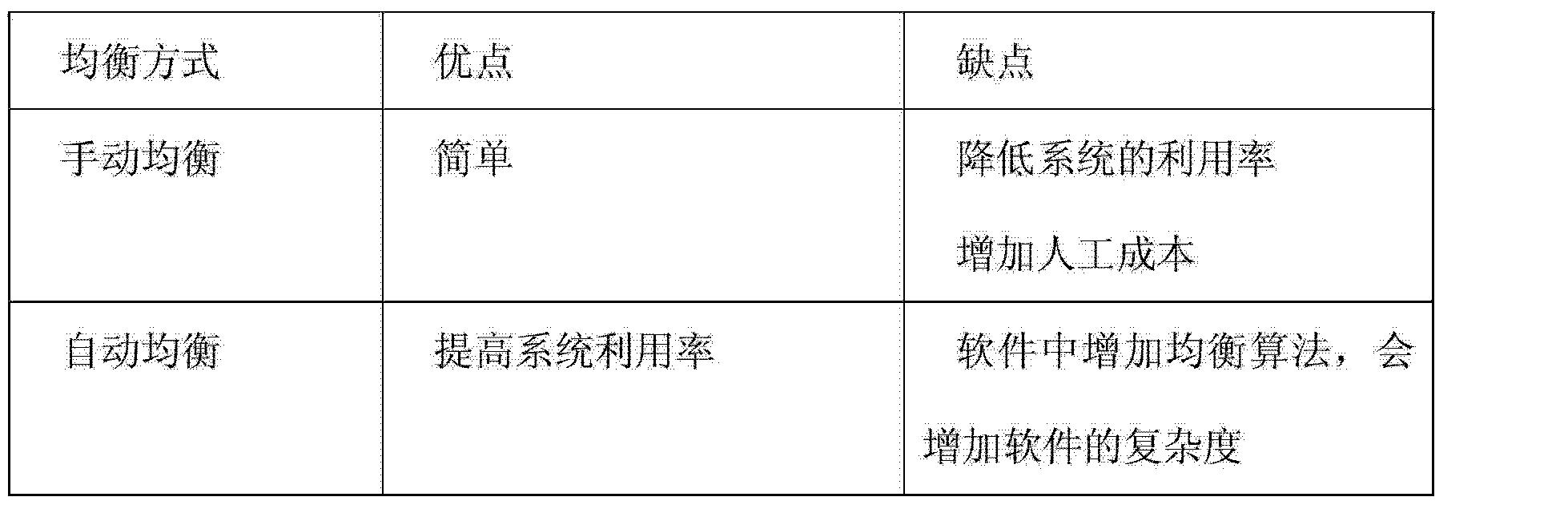 Figure CN102684313AD00062