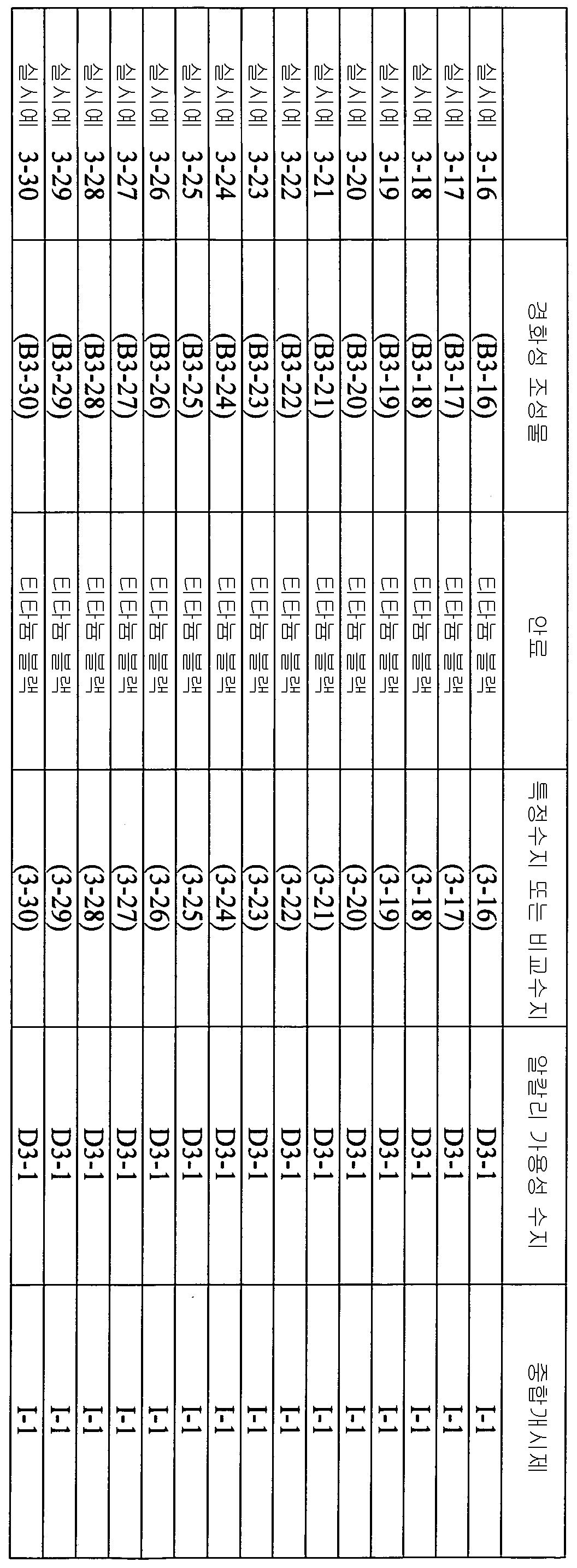 Figure 112012046241217-pct00087