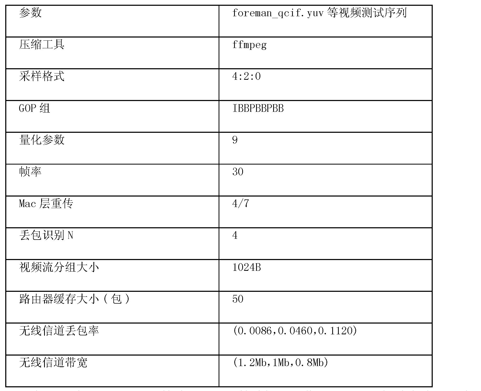 Figure CN102104468AD00101