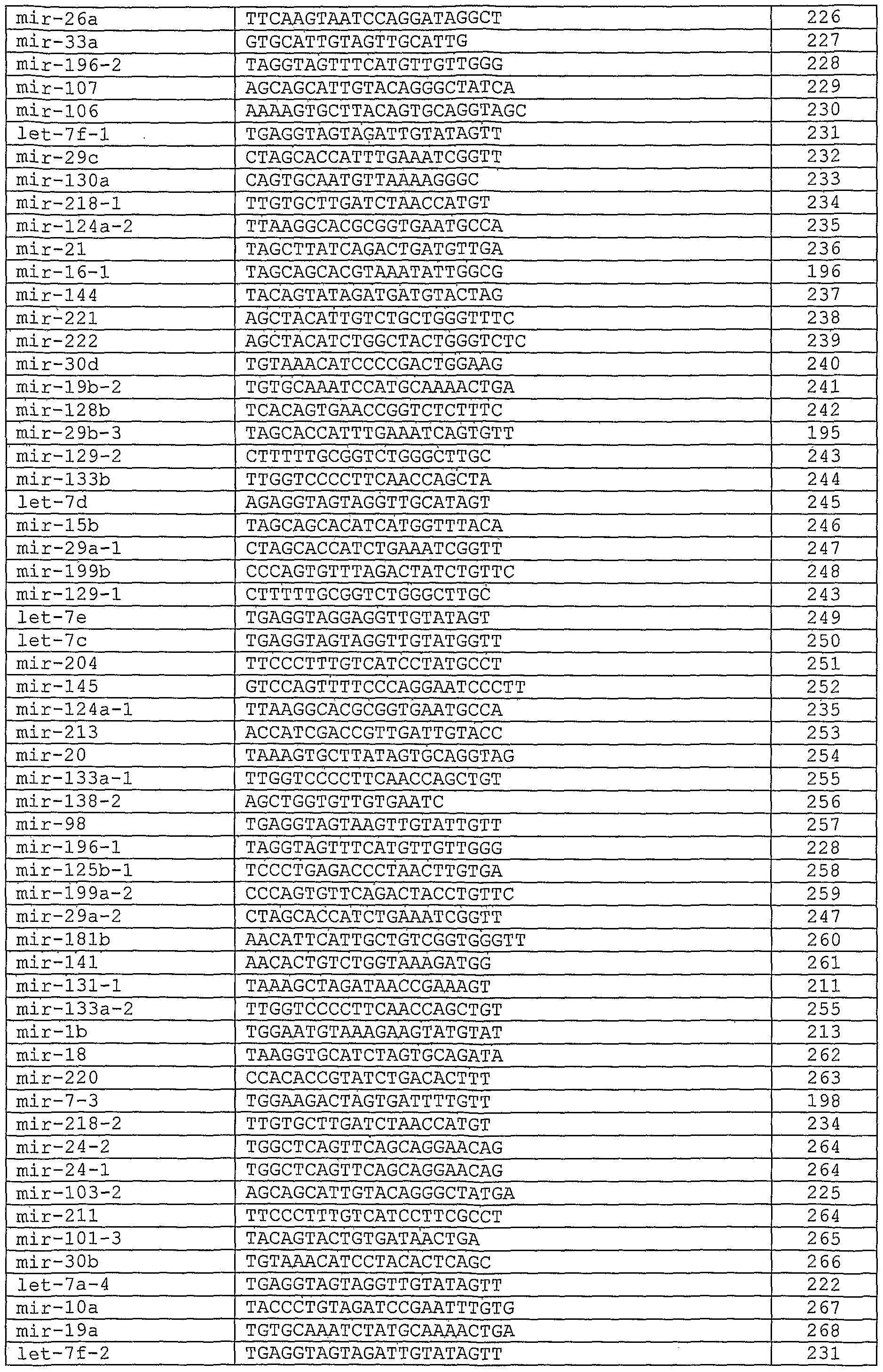 Wo2005013901a2 Oligomeric Compounds And Compositions For Use In Kawasaki Wiring Diagrams 1969 1972 H1 Triples Figure Imgf000133 0001