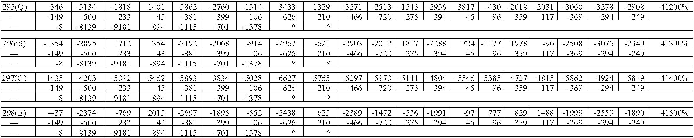 Figure US08945899-20150203-C00055