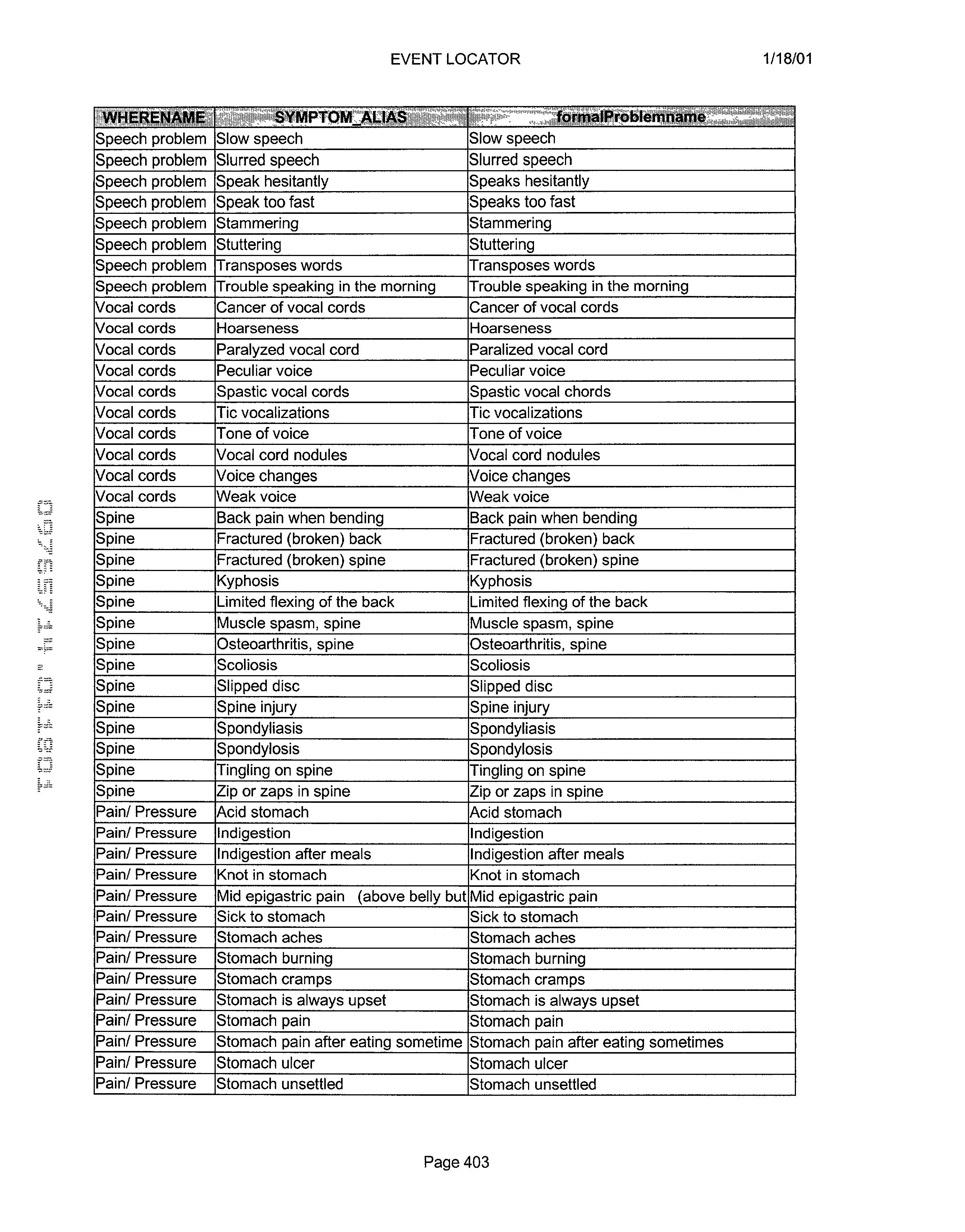 Figure US20030061072A1-20030327-P00404