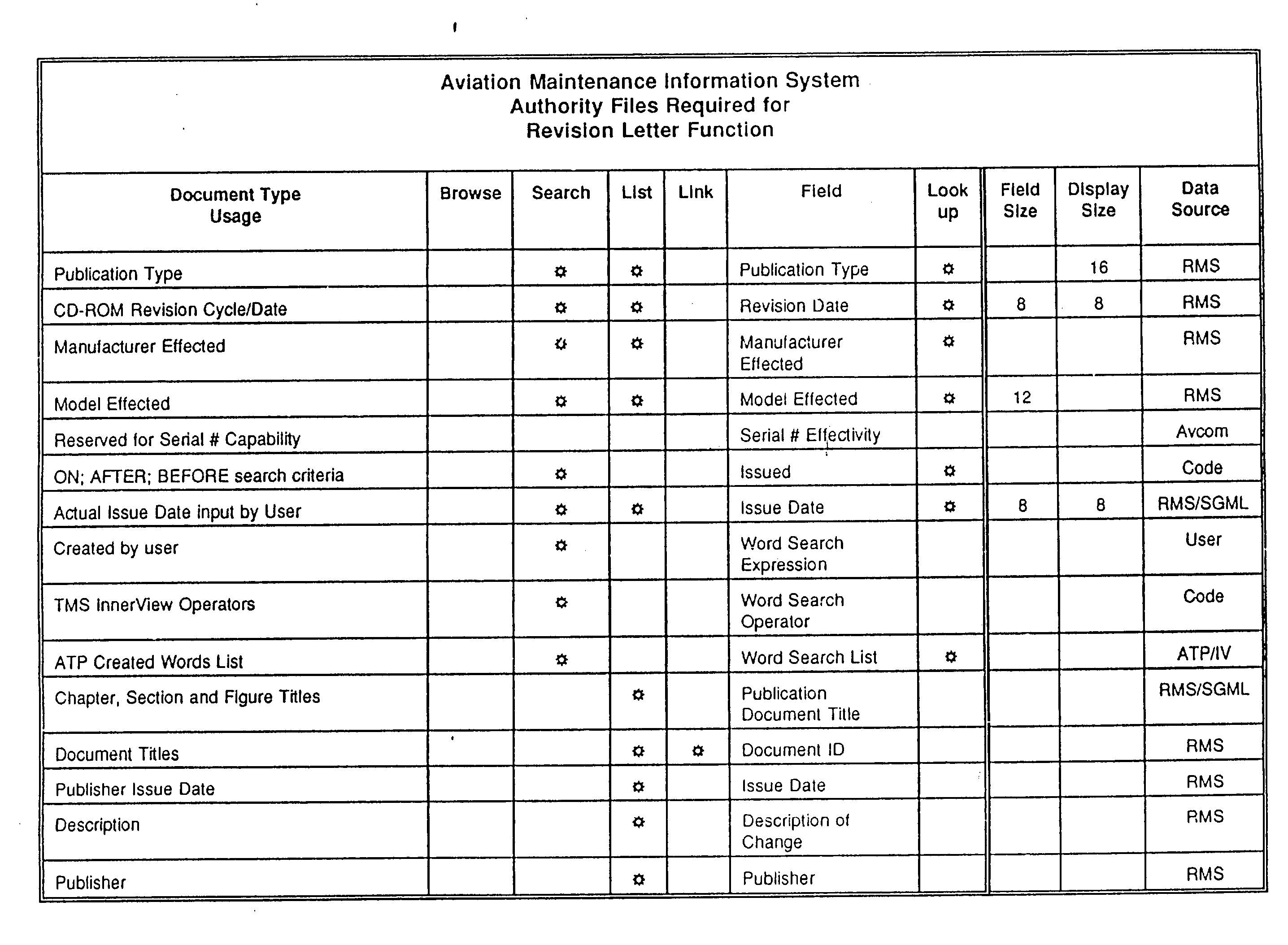 Figure US20030187878A1-20031002-P00002
