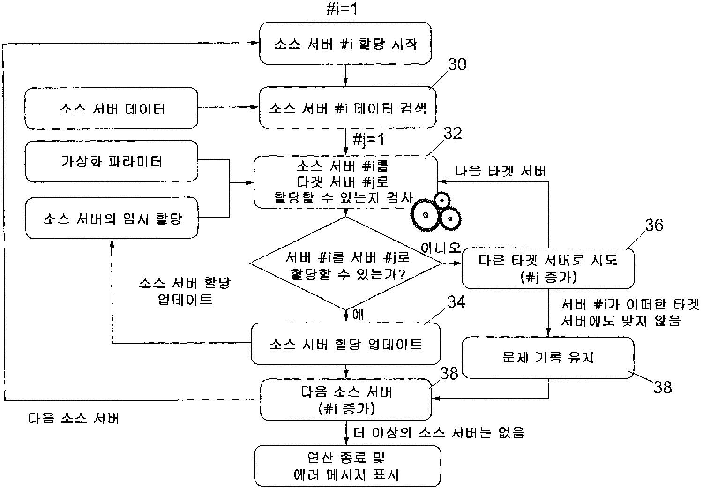 Figure R1020060036065