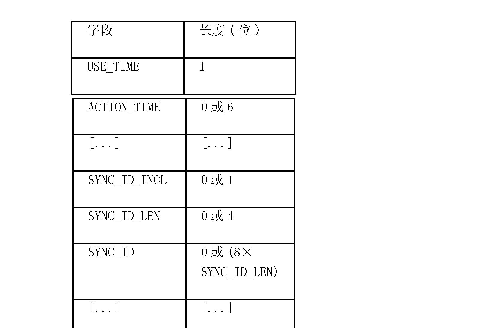 Figure CN1846410BD00181