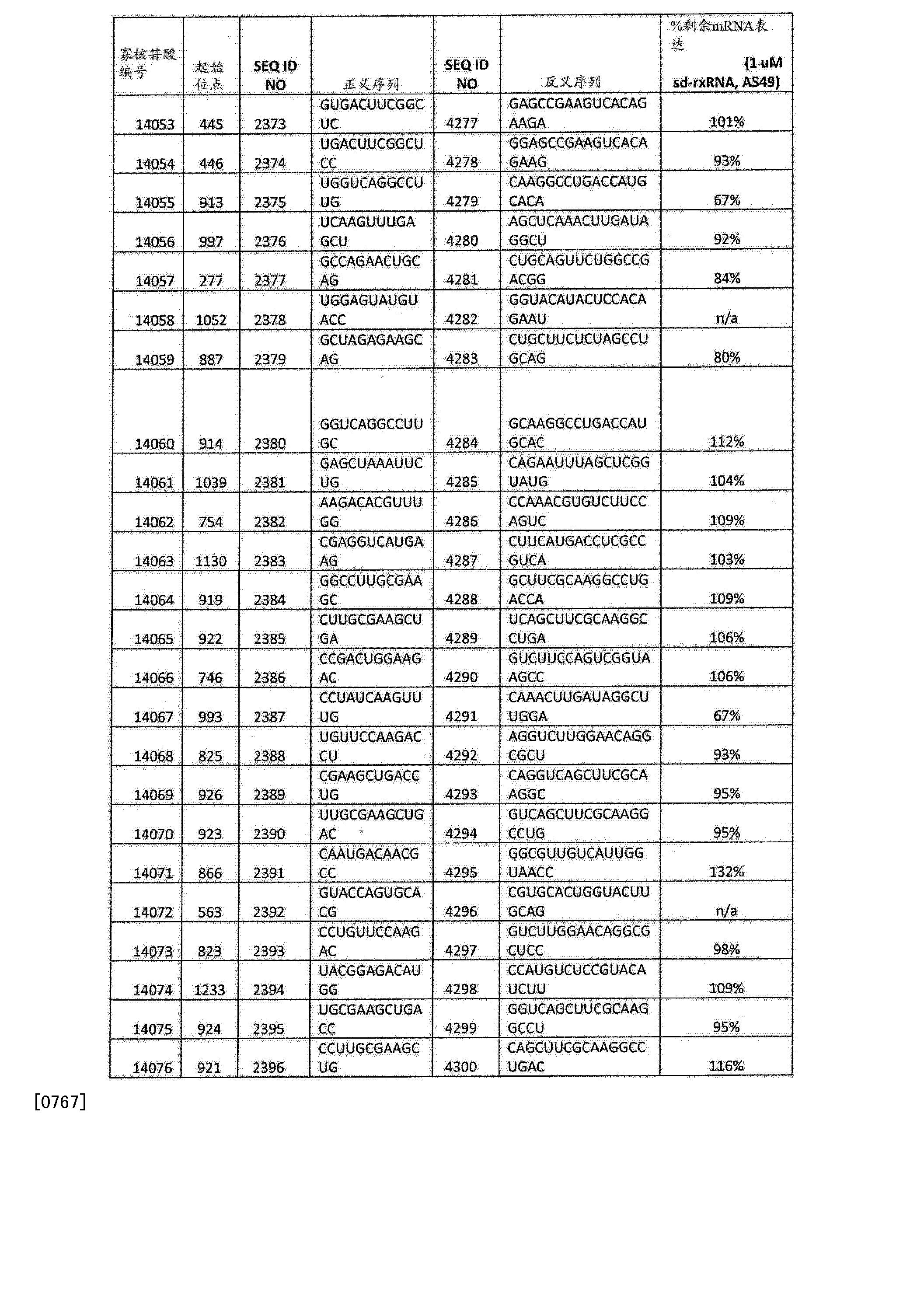 Figure CN103108642BD01591