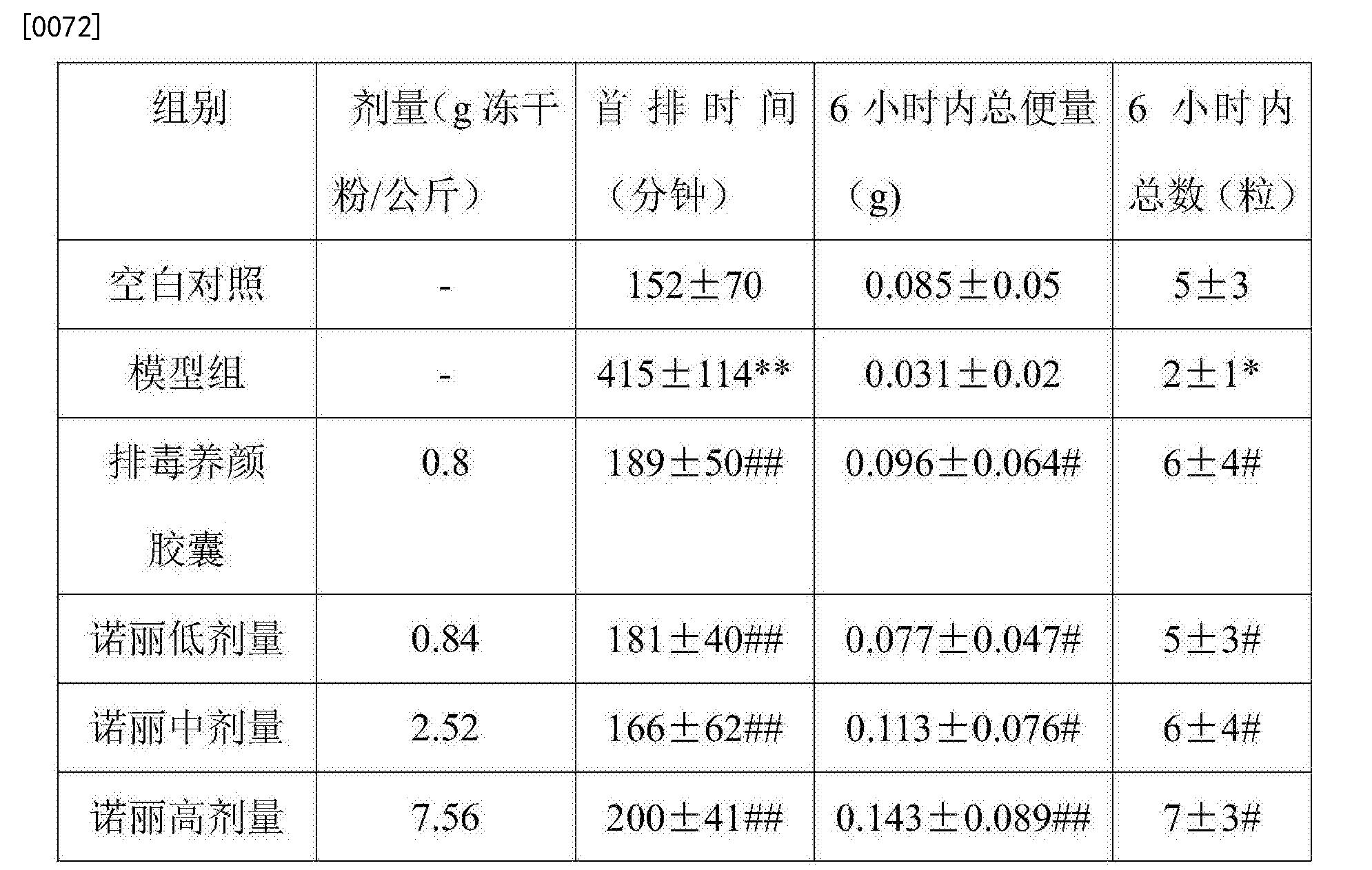 Figure CN106360722AD00072