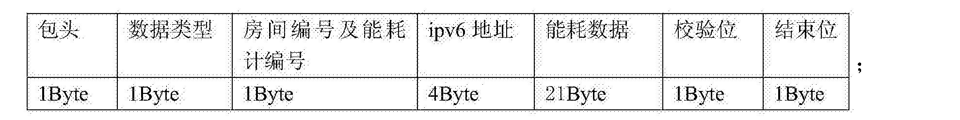 Figure CN104331053BC00023