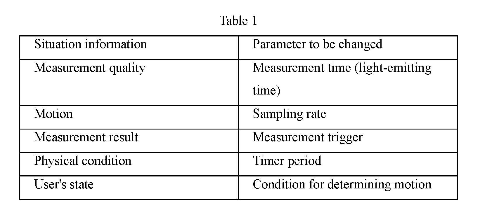 Figure PCTKR2016007727-appb-I000001