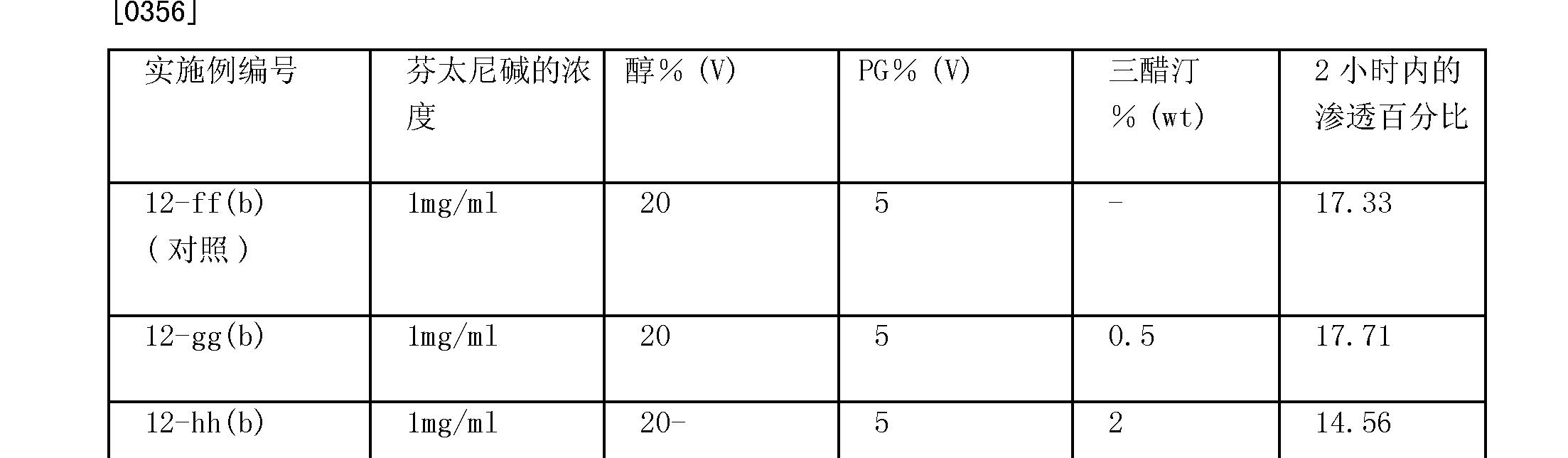 Figure CN101378735BD00392