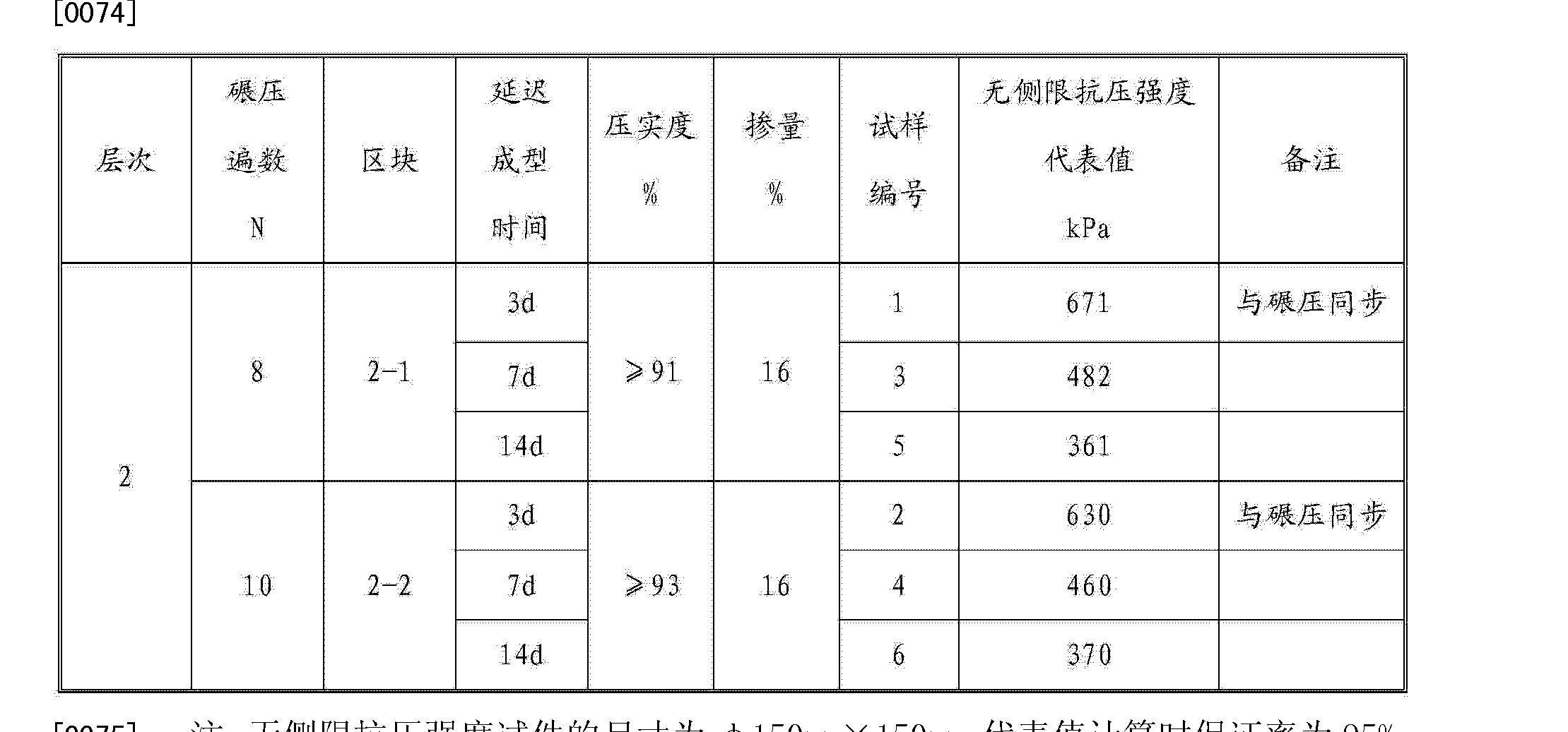 Figure CN103613323AD00102