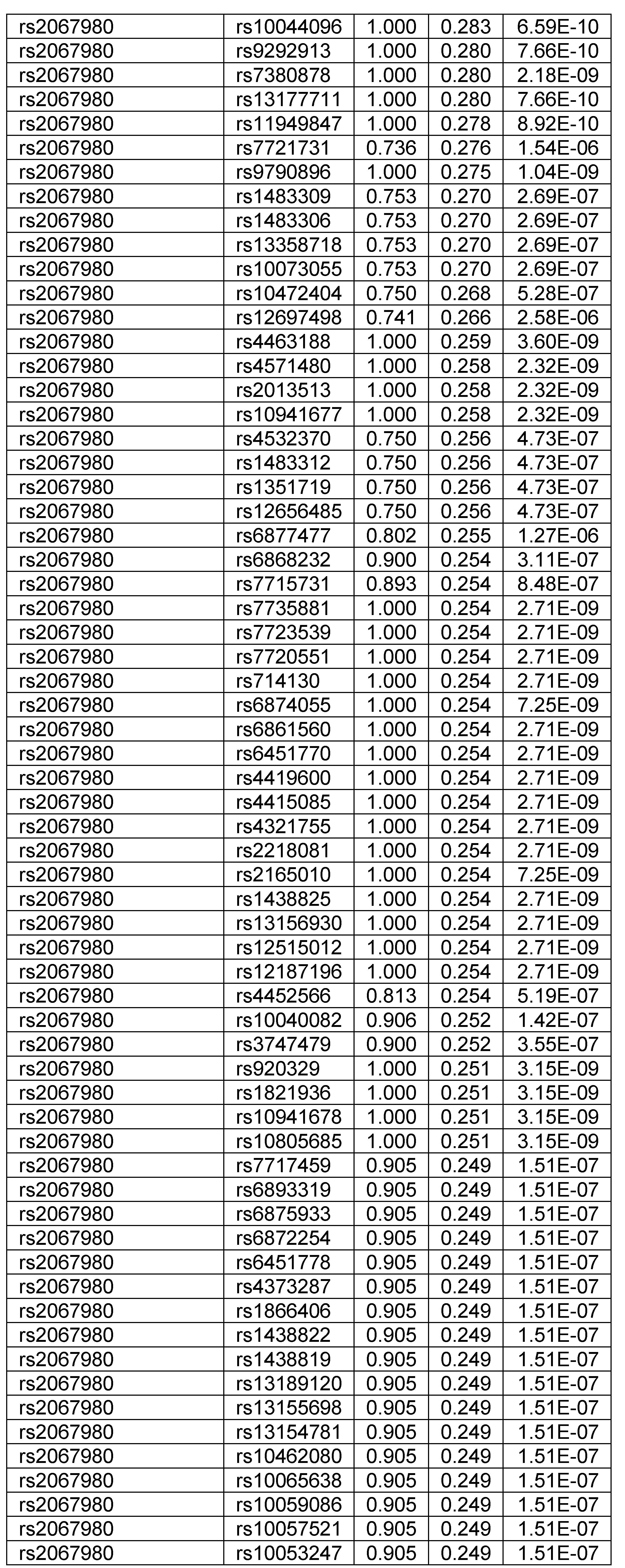 Figure 112009078431185-PCT00012