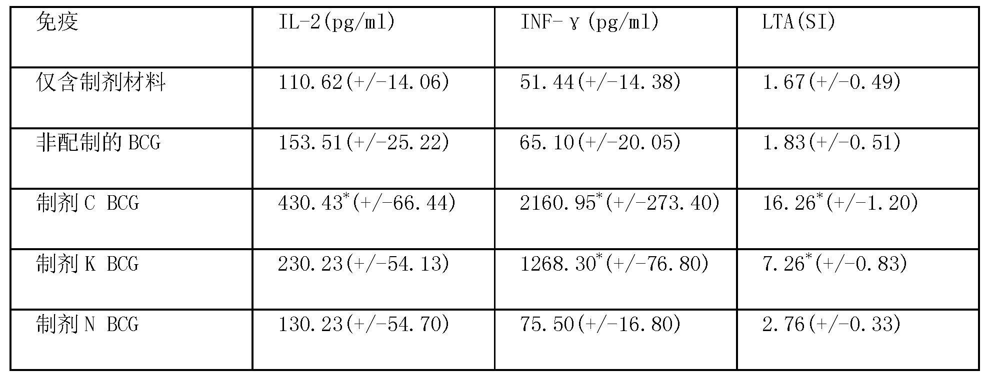 Figure CN102294023AD00171