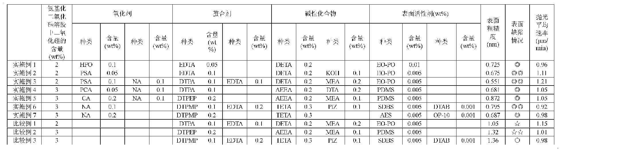 Figure CN102408837AD00081