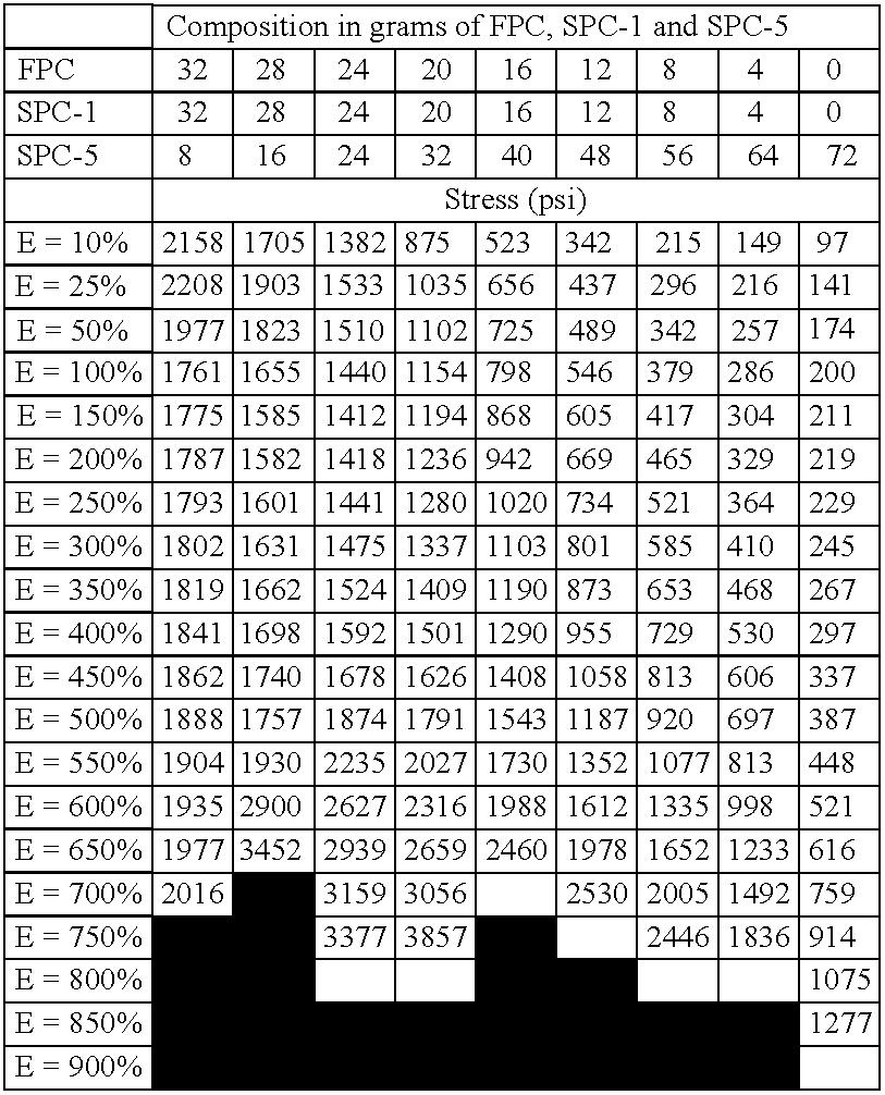Figure US20040014896A1-20040122-C00005