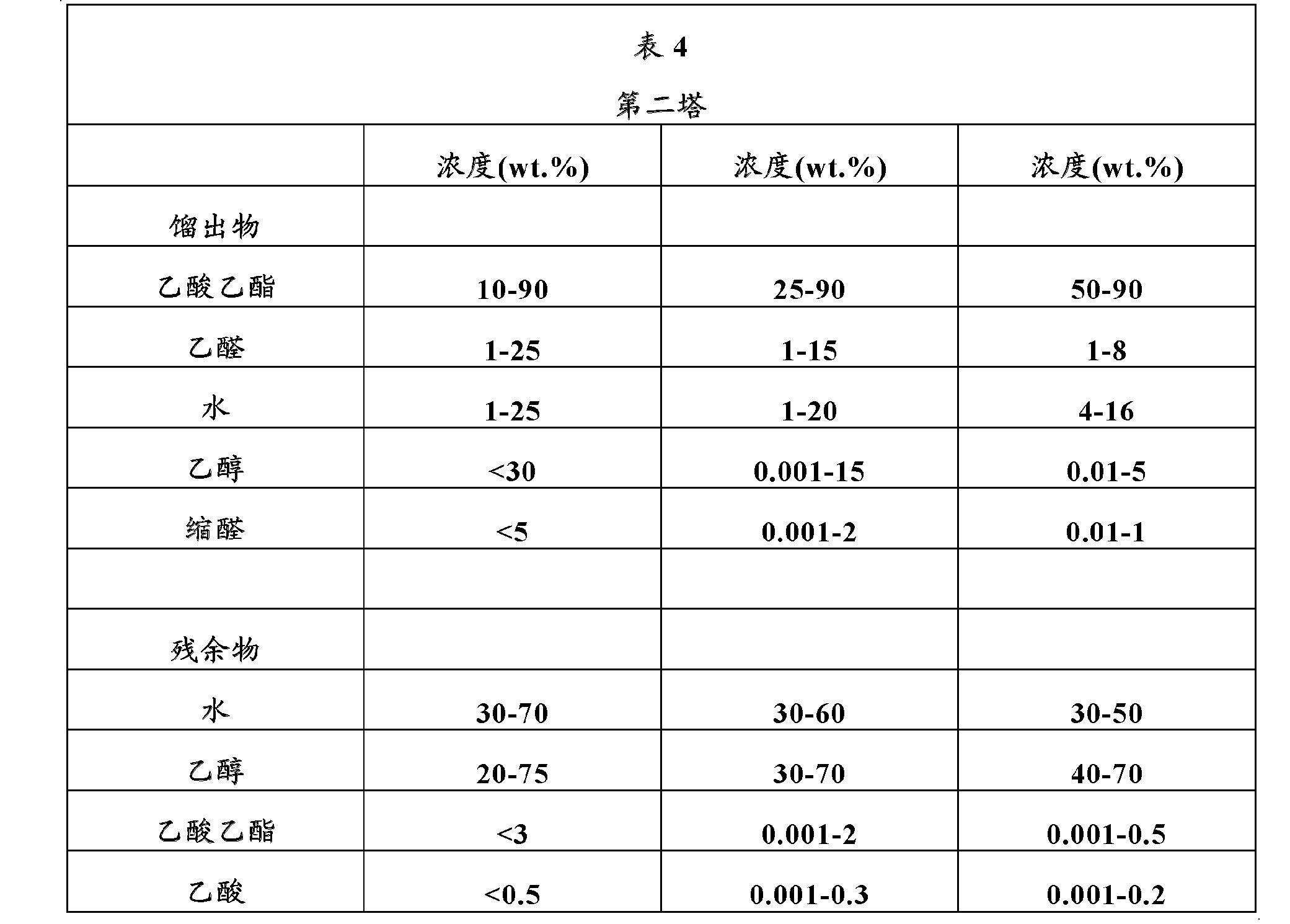 Figure CN102414151BD00151