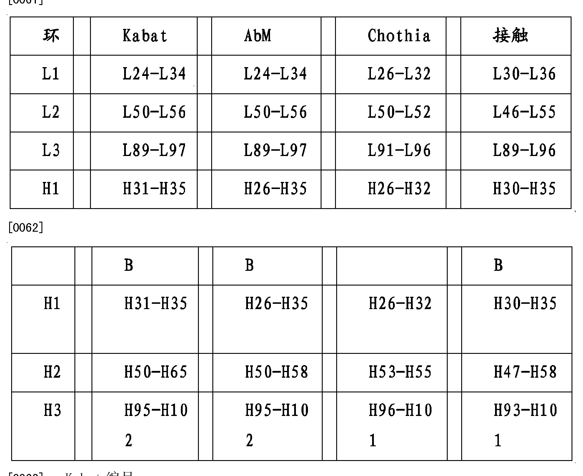 Figure CN102264759BD00111