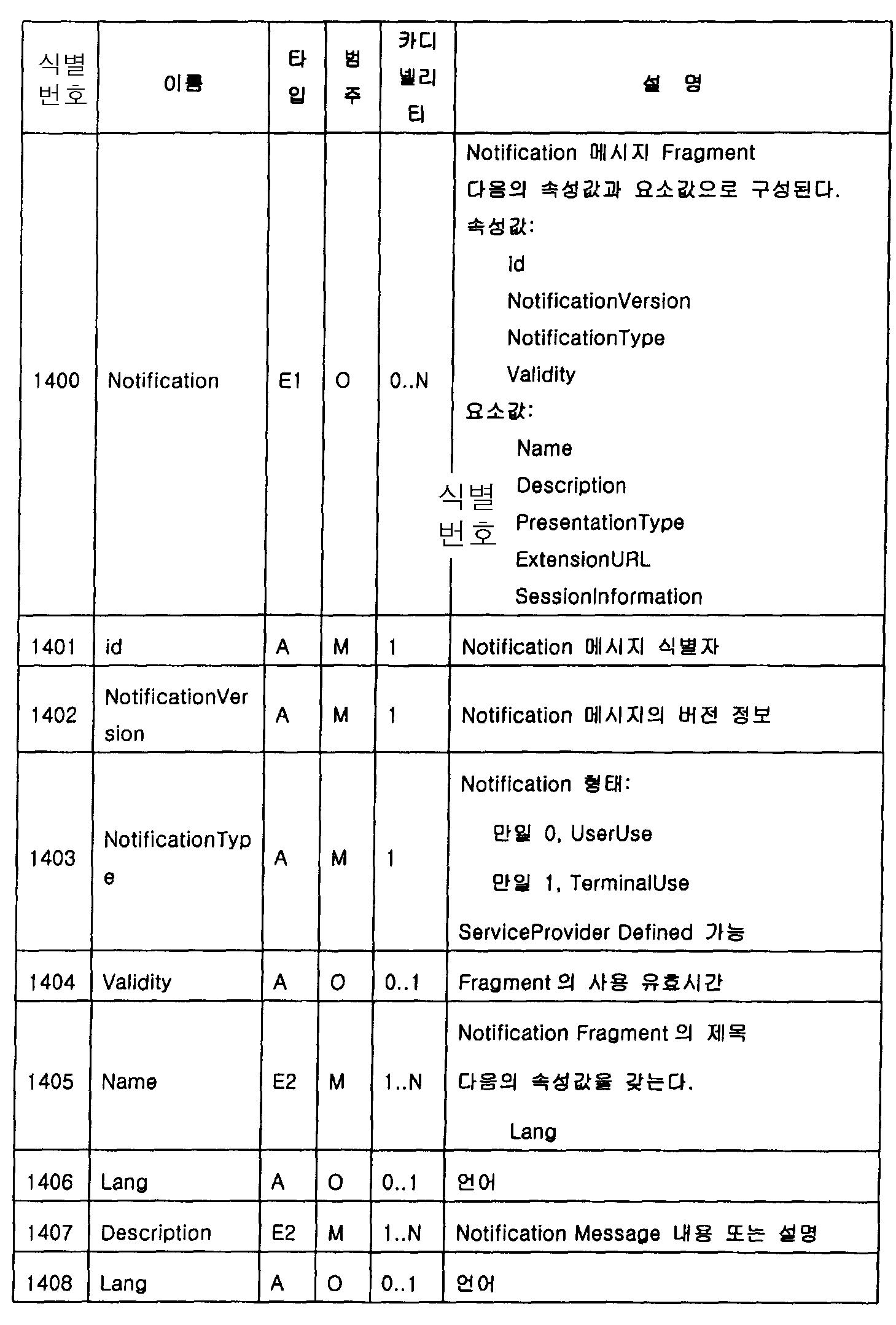 Figure 112011004882525-pat00061