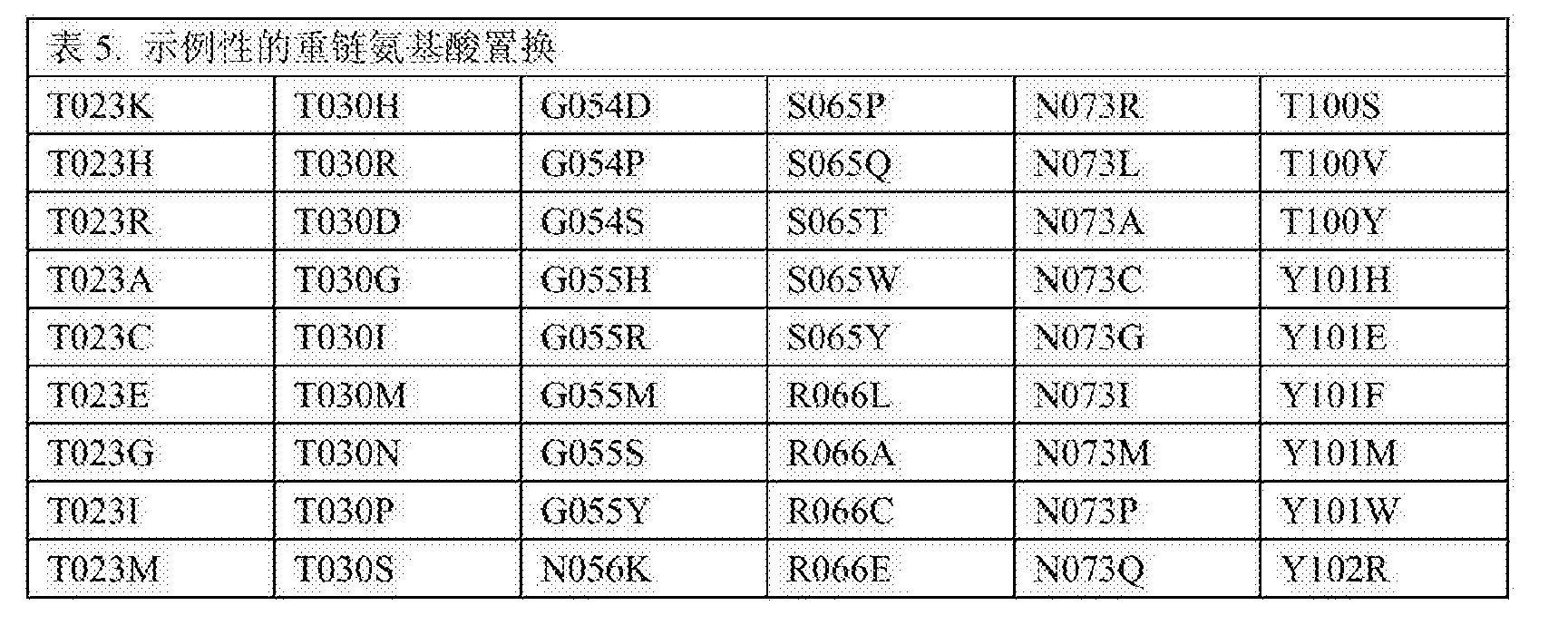 Figure CN104379602BD00771