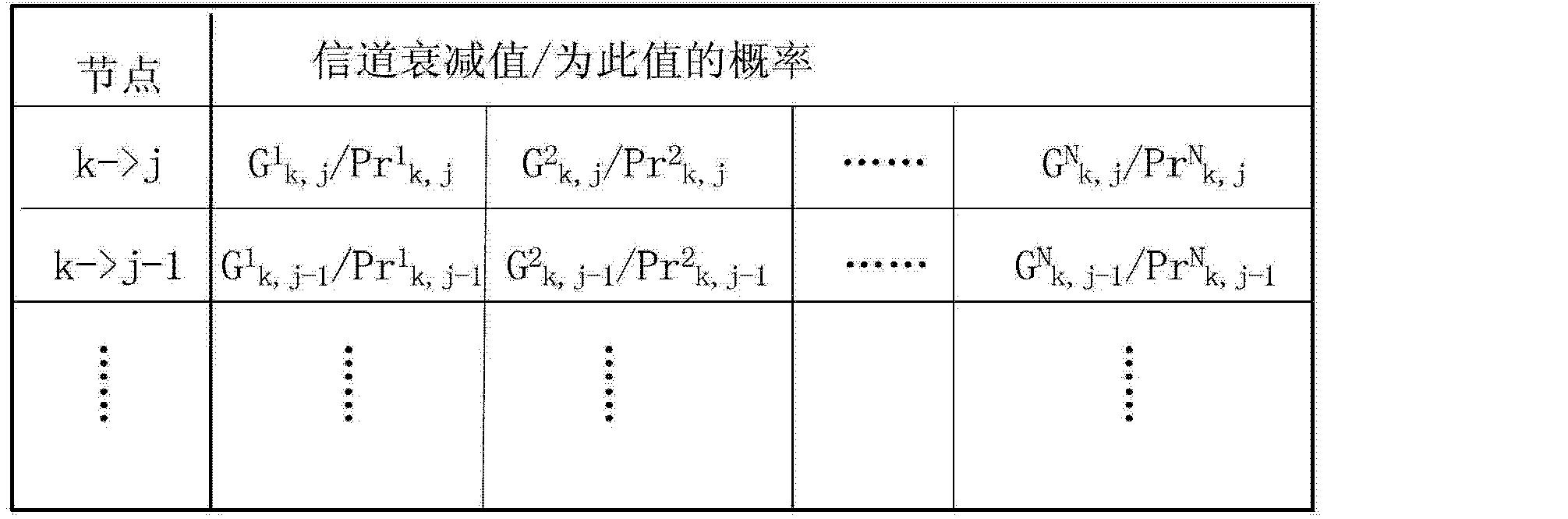 Figure CN102118195BD00141