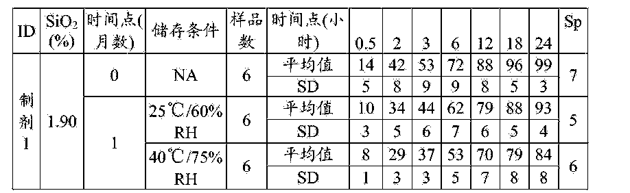 Figure CN105120659AD00841