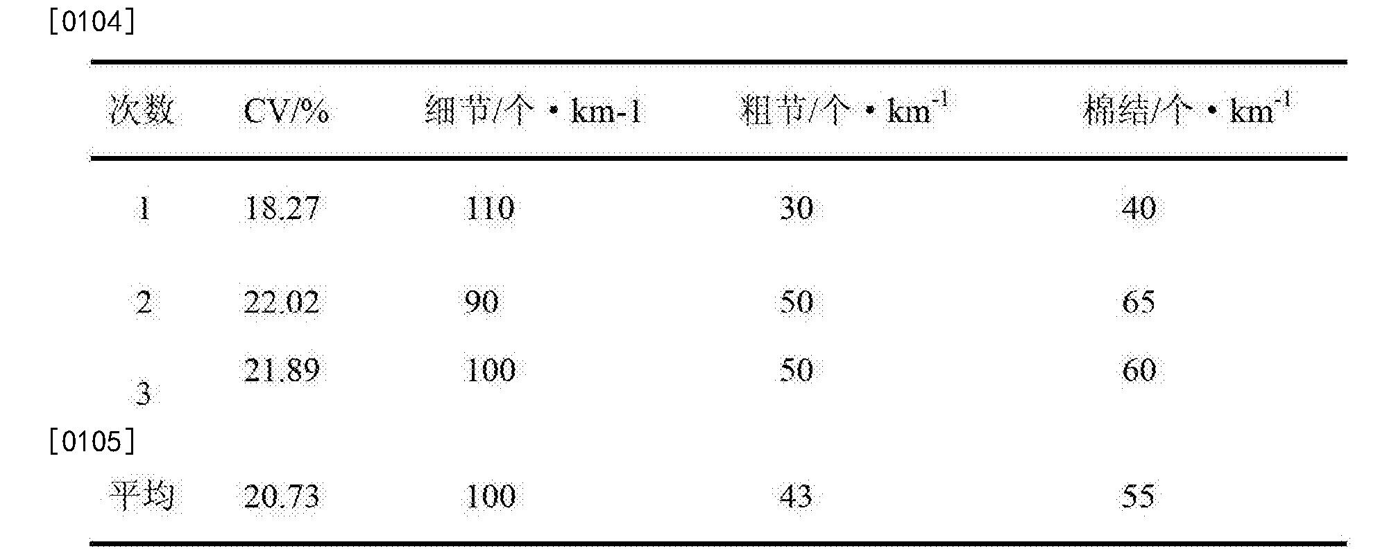 Figure CN103290573BD00091