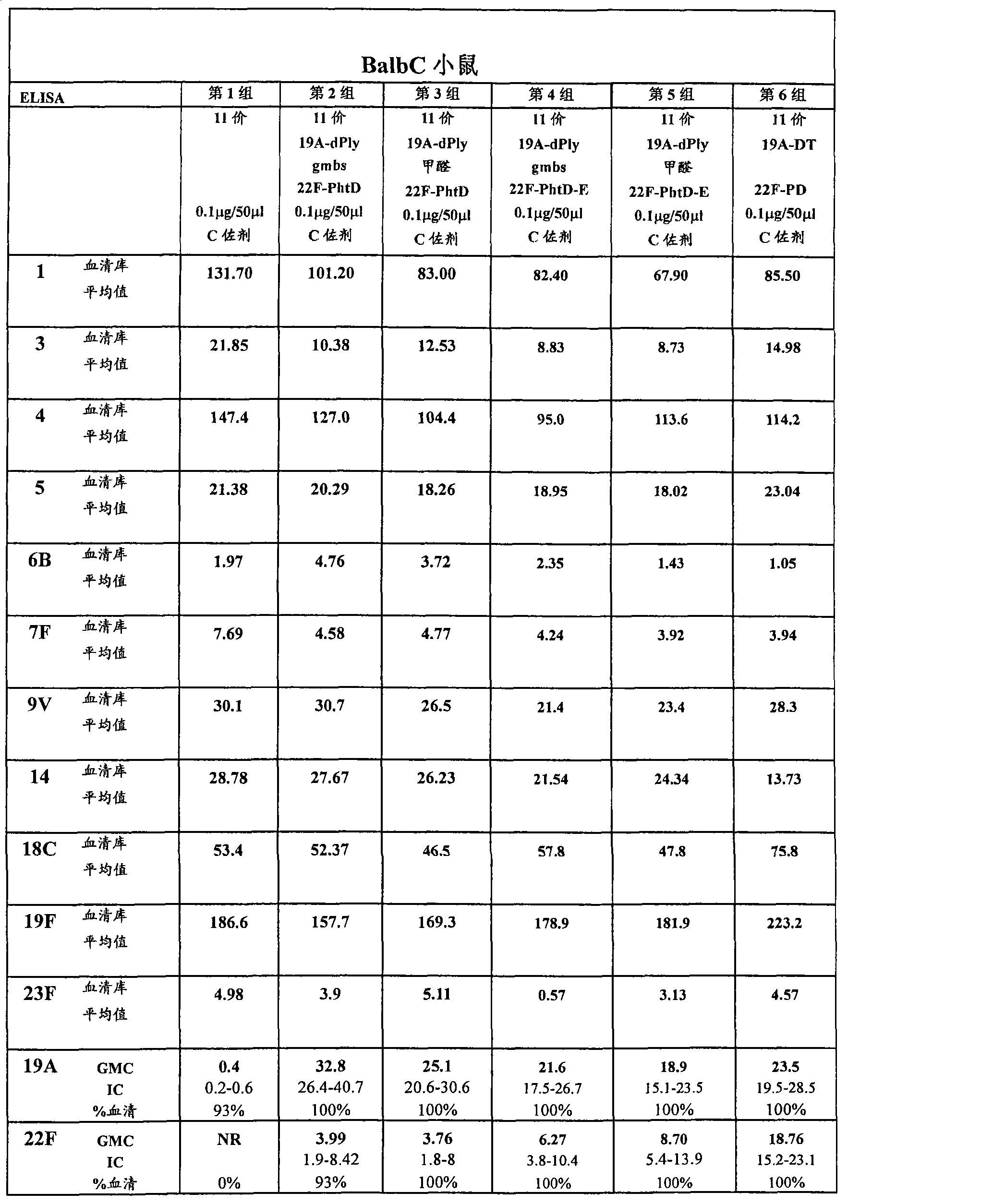 Figure CN101378778BD00511