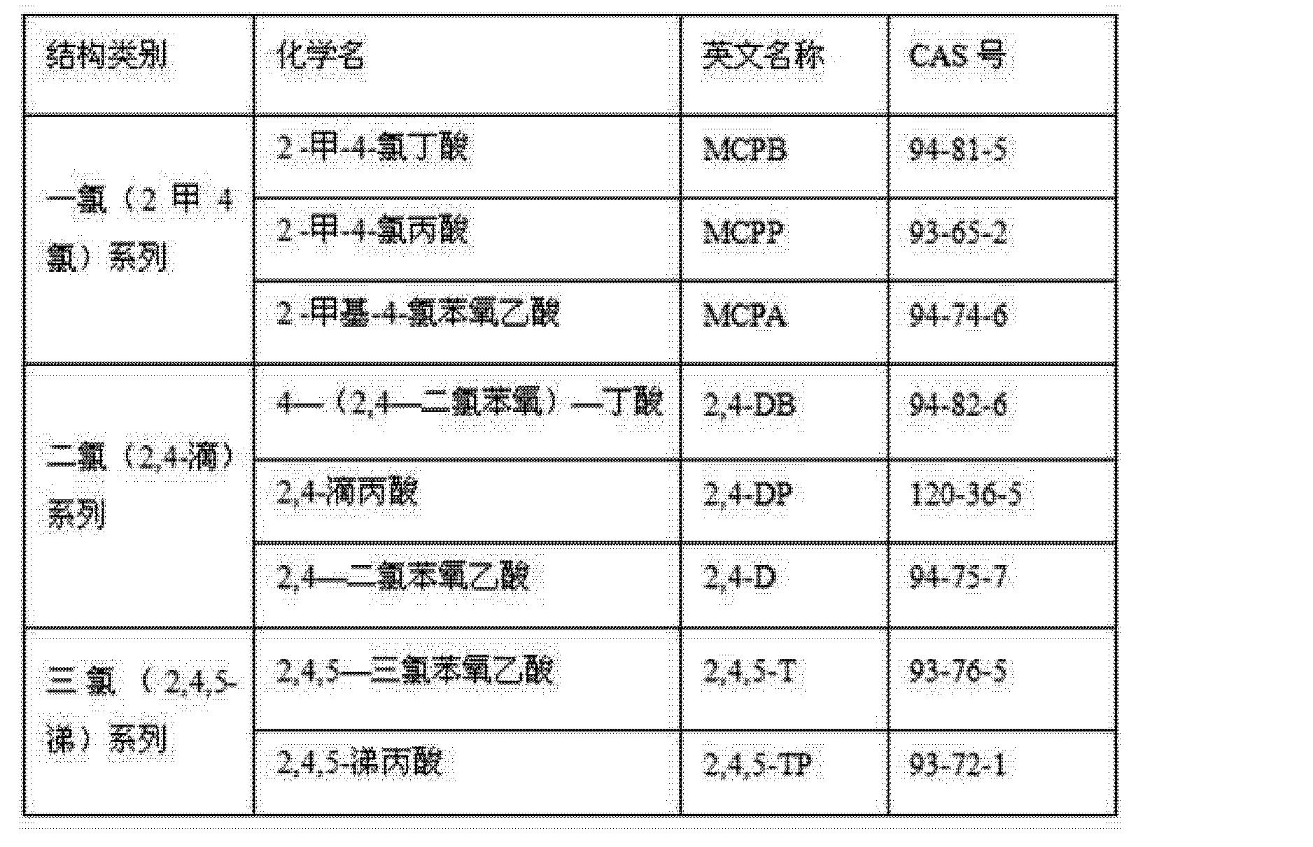 Figure CN103226138BD00081