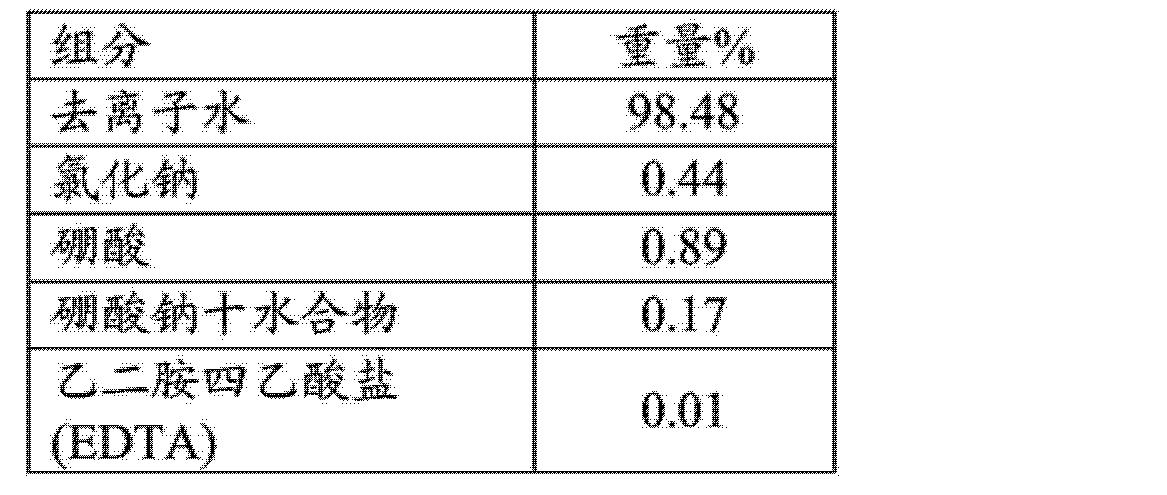 Figure CN104321356AD00341