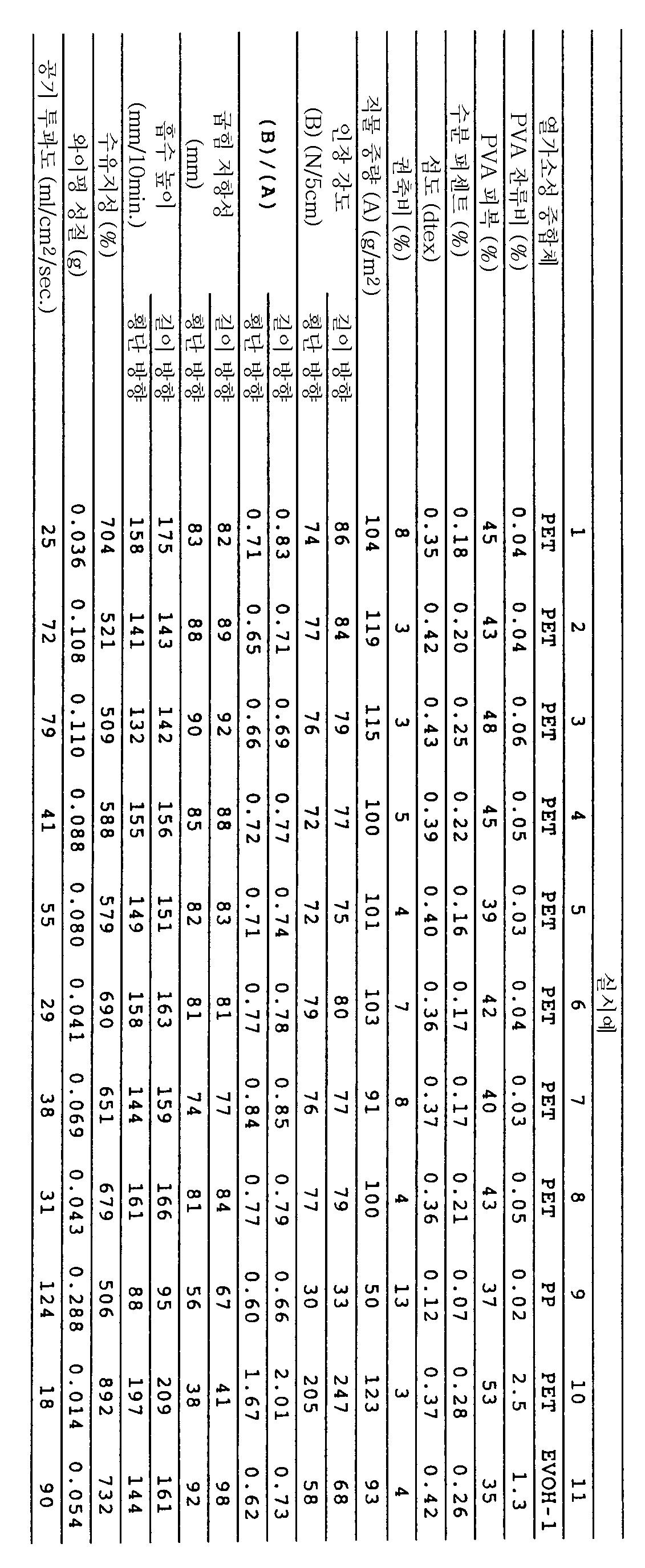 Figure 112004045702185-pat00006