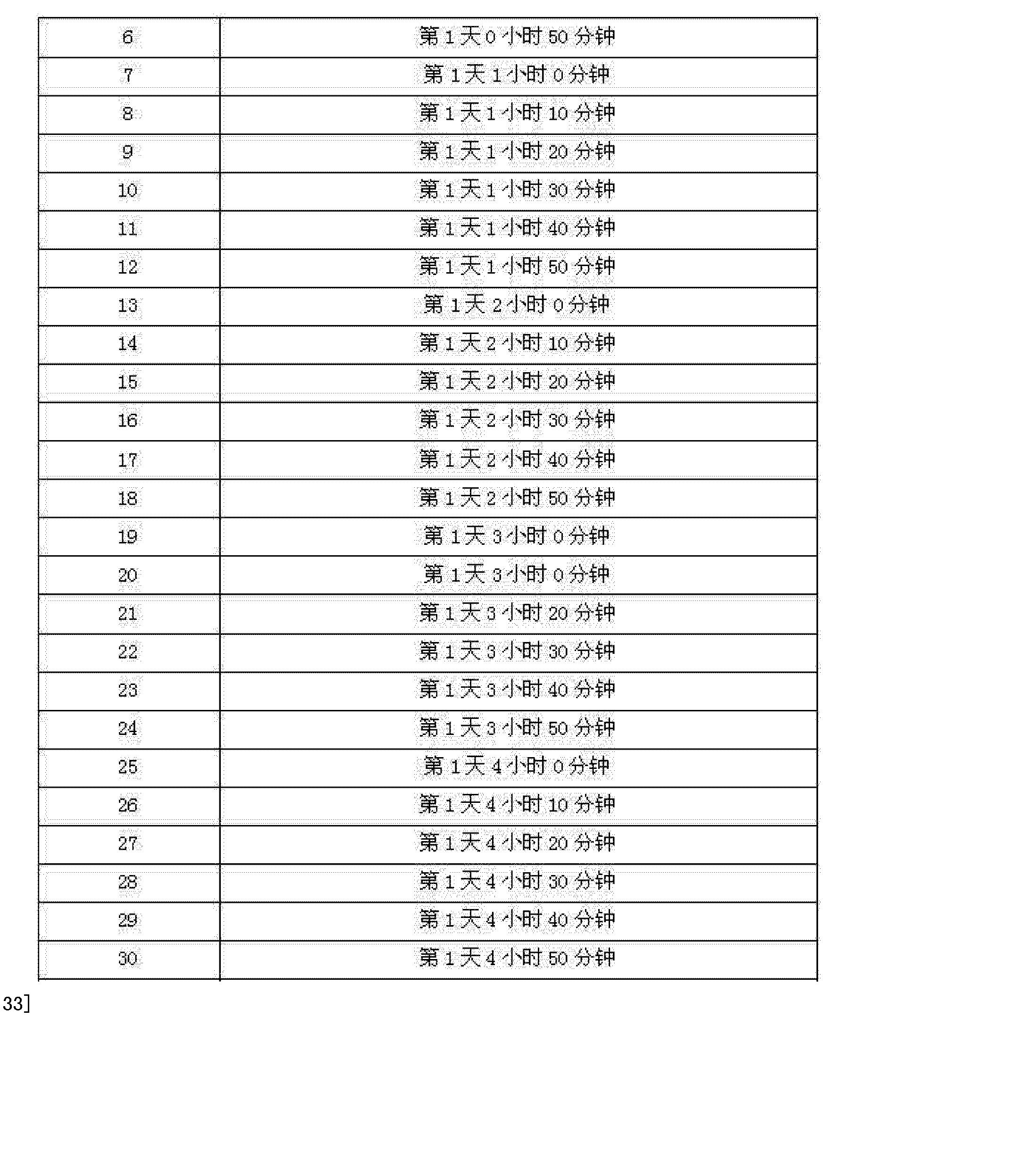 Figure CN102183931BD00131