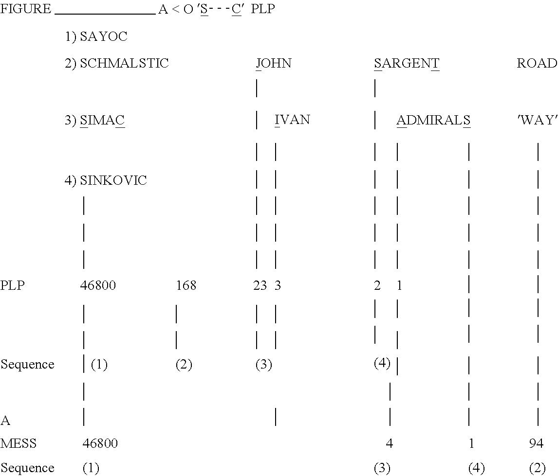 Figure US20100332521A1-20101230-C00002