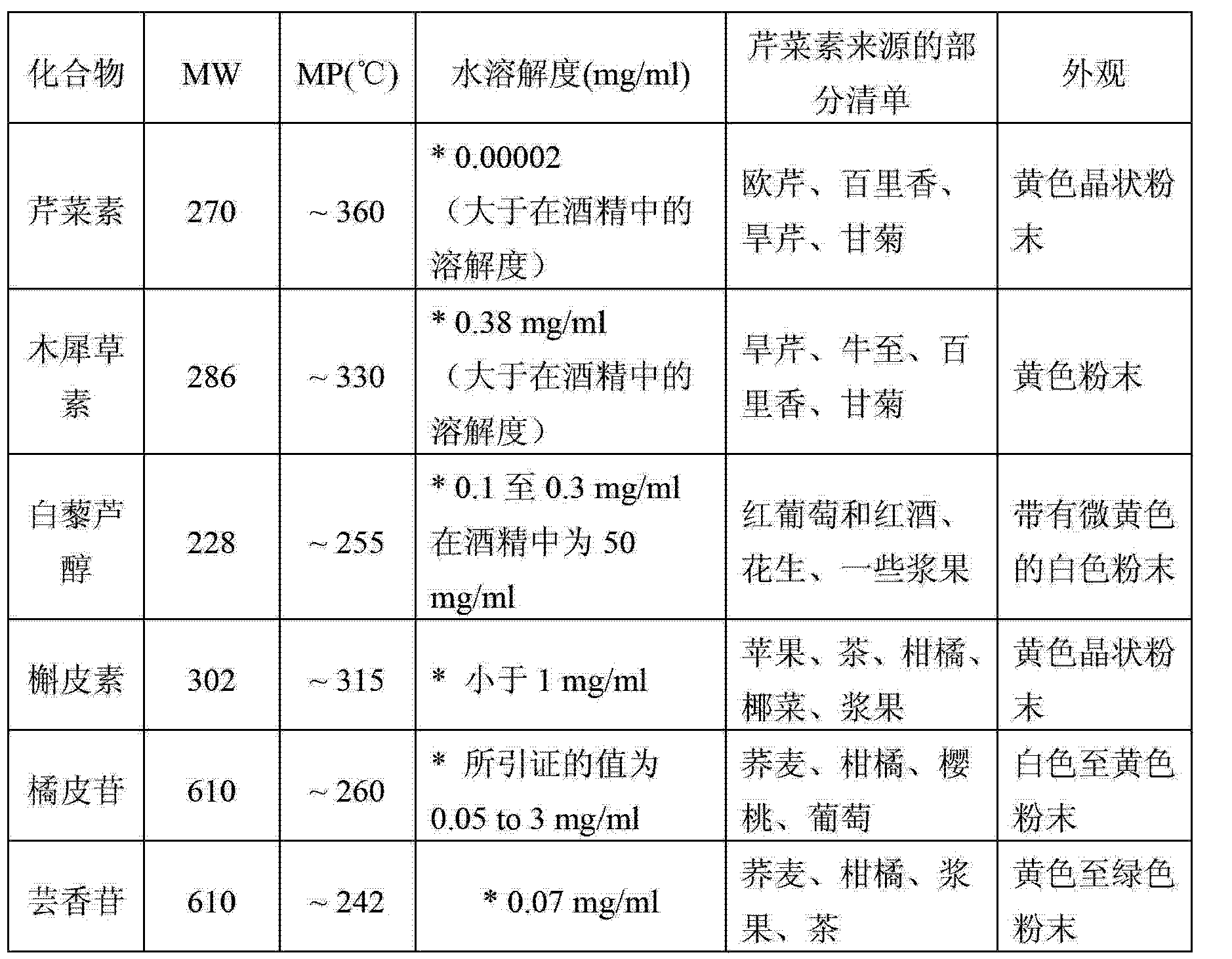 Figure CN102711743AD00441