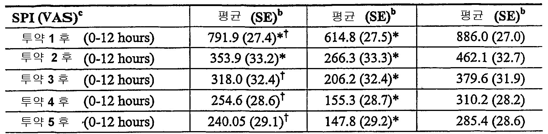 Figure 112006029415911-PCT00020