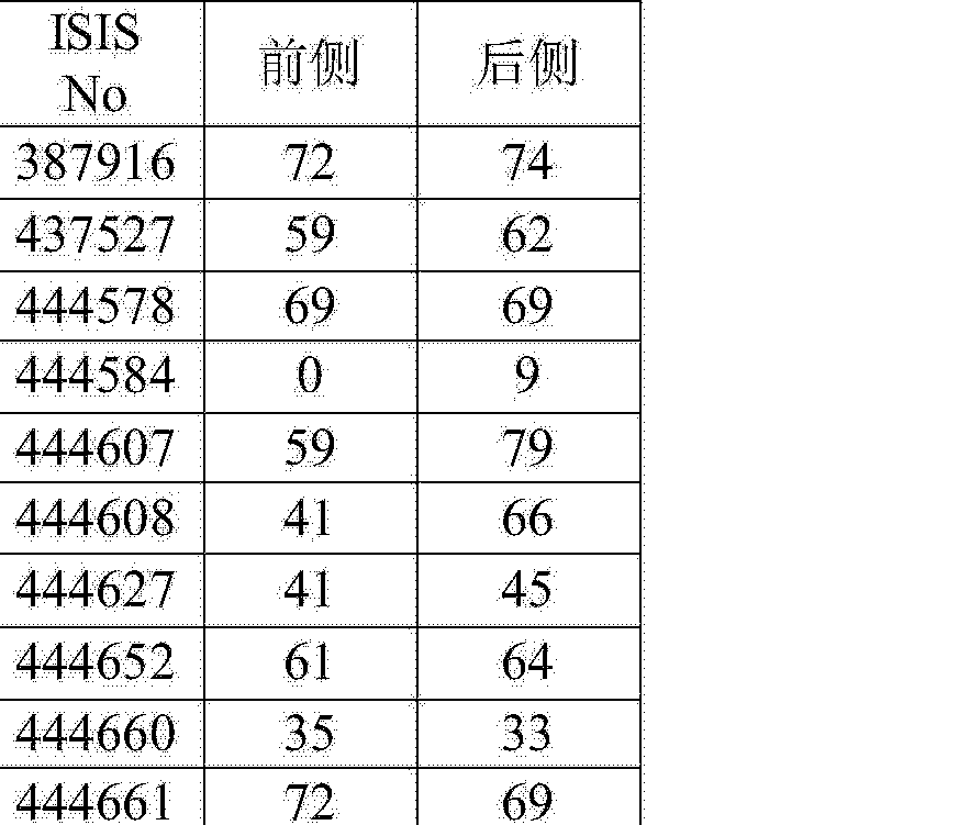 Figure CN104894129AD00882