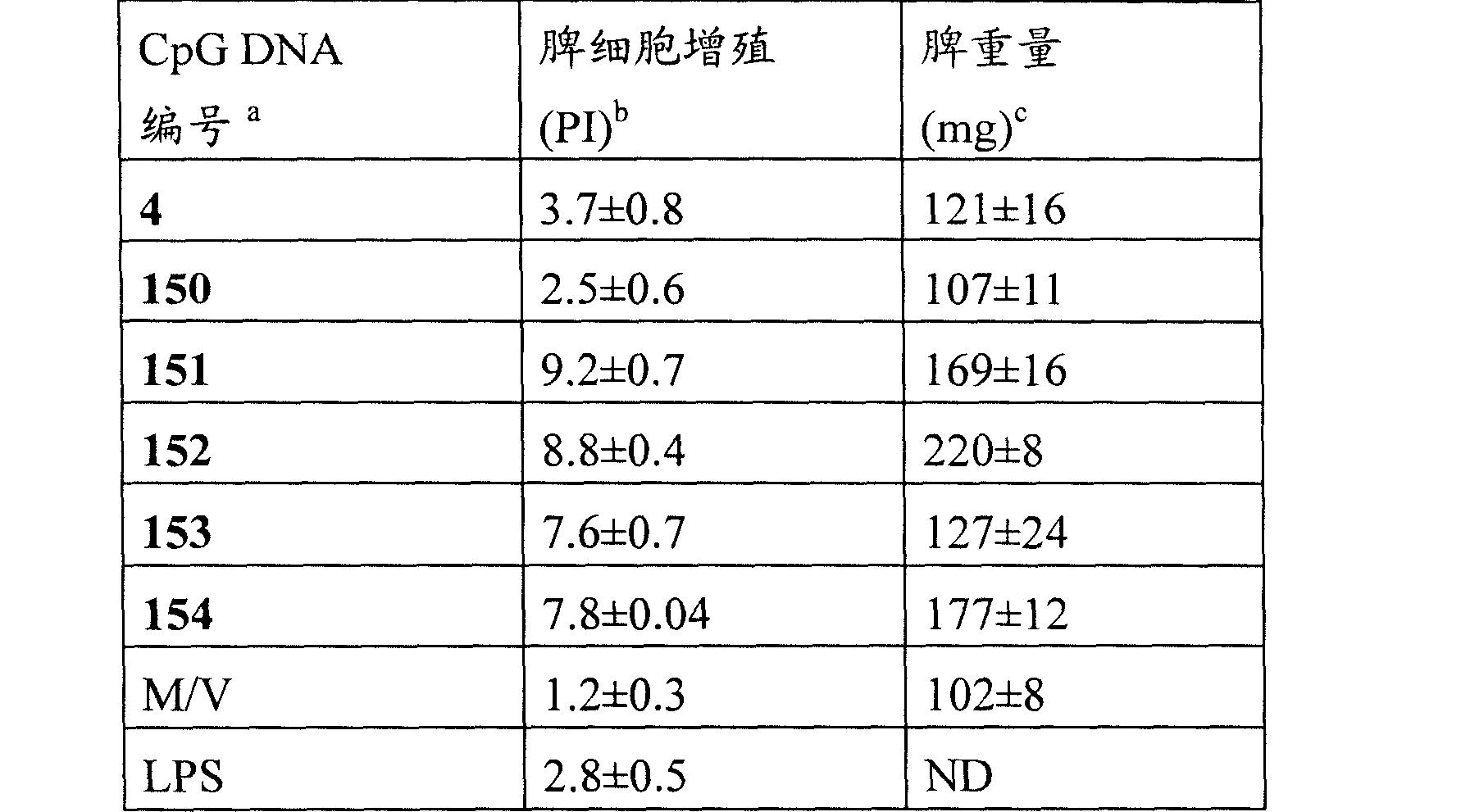 Figure CN101094594BD00462
