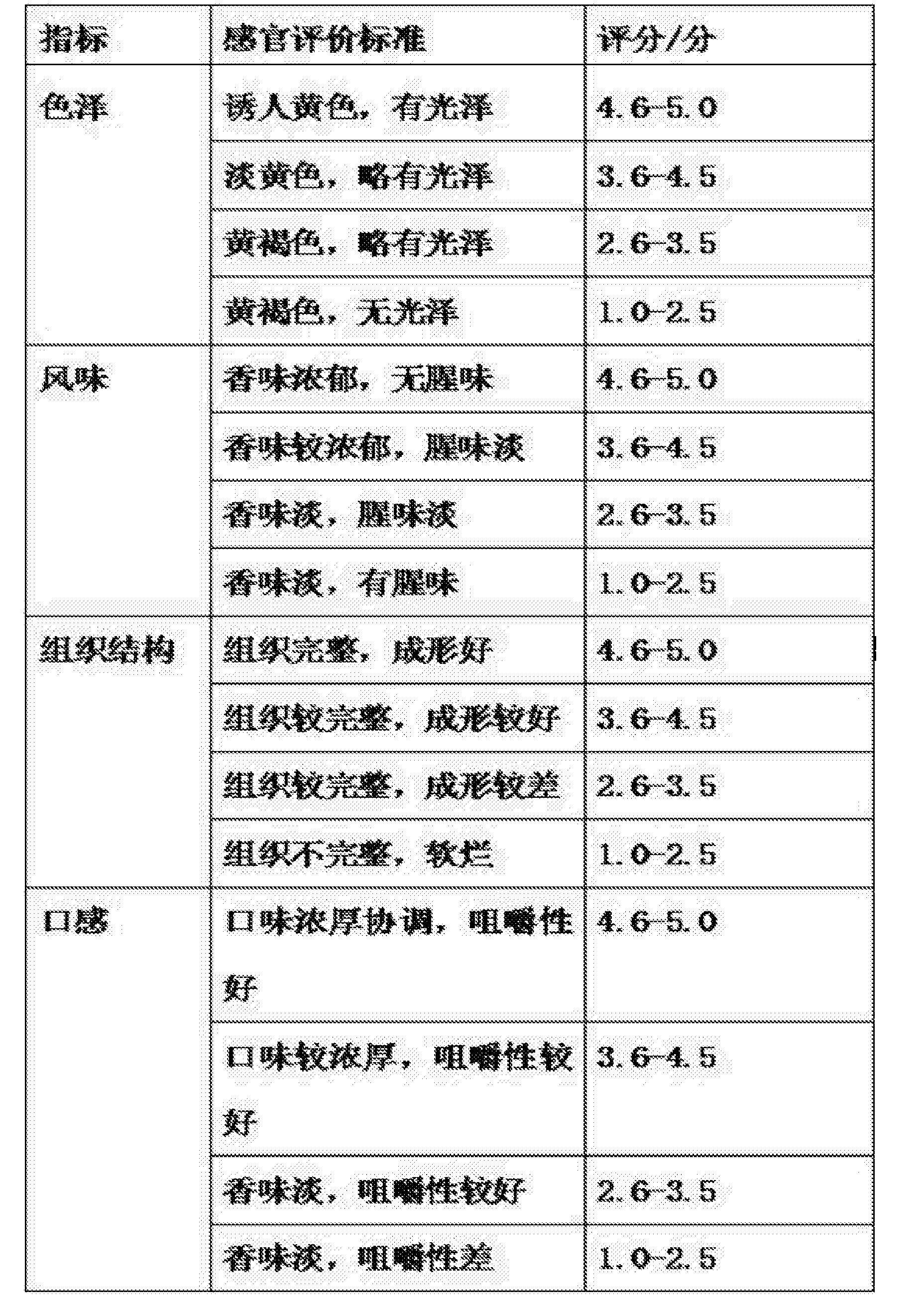 Figure CN107095183AD00061