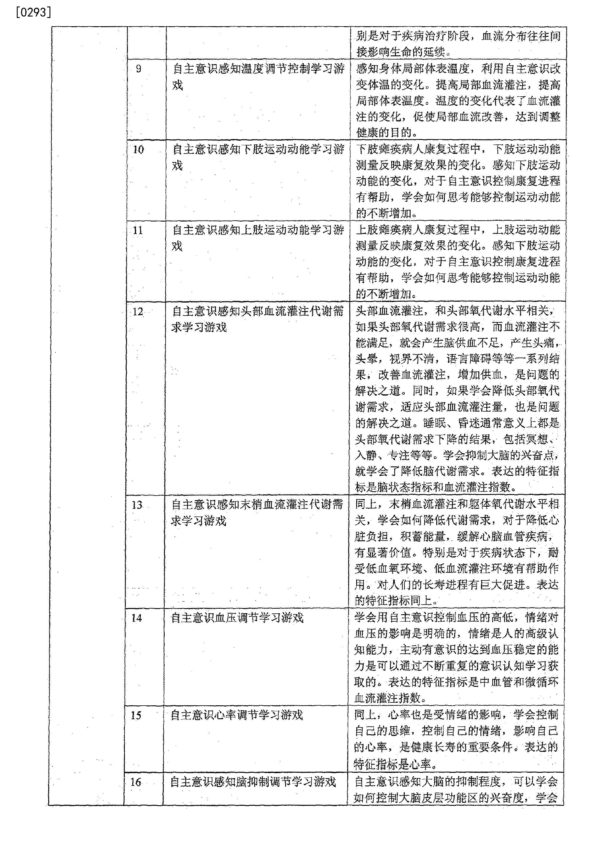 Figure CN103793593BD00431